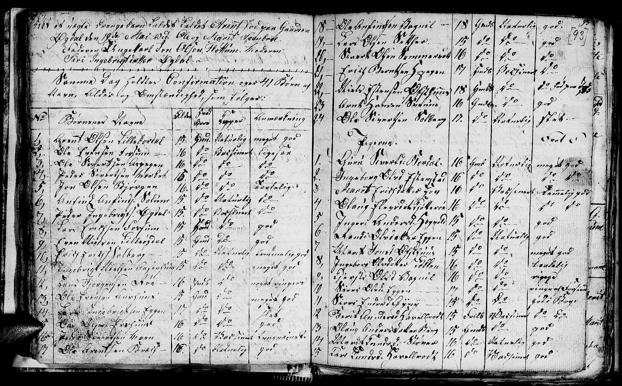 SAT, Ministerialprotokoller, klokkerbøker og fødselsregistre - Sør-Trøndelag, 689/L1042: Klokkerbok nr. 689C01, 1812-1841, s. 92-93