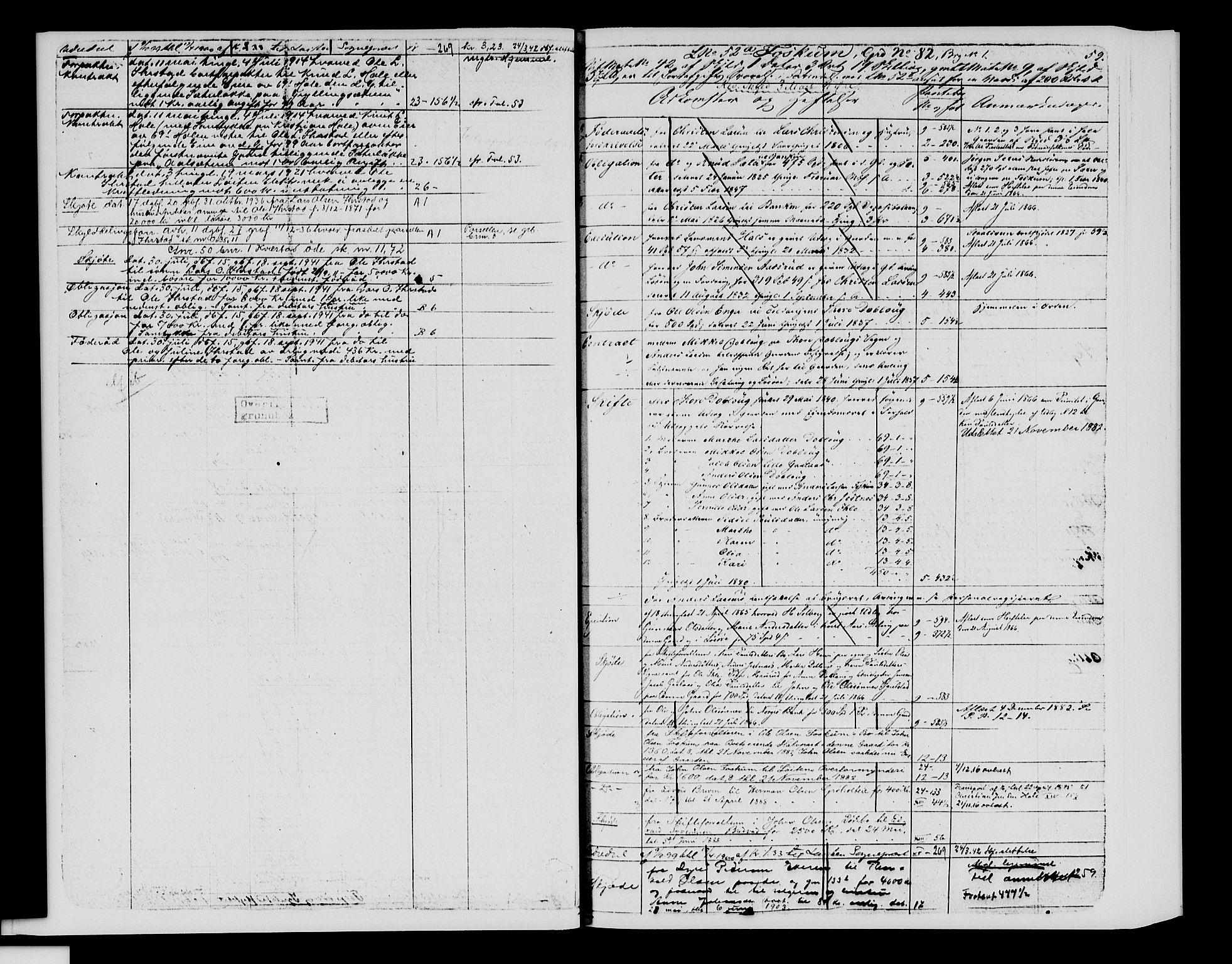 SAH, Sør-Hedmark sorenskriveri, H/Ha/Hac/Hacc/L0001: Panteregister nr. 3.1, 1855-1943, s. 59