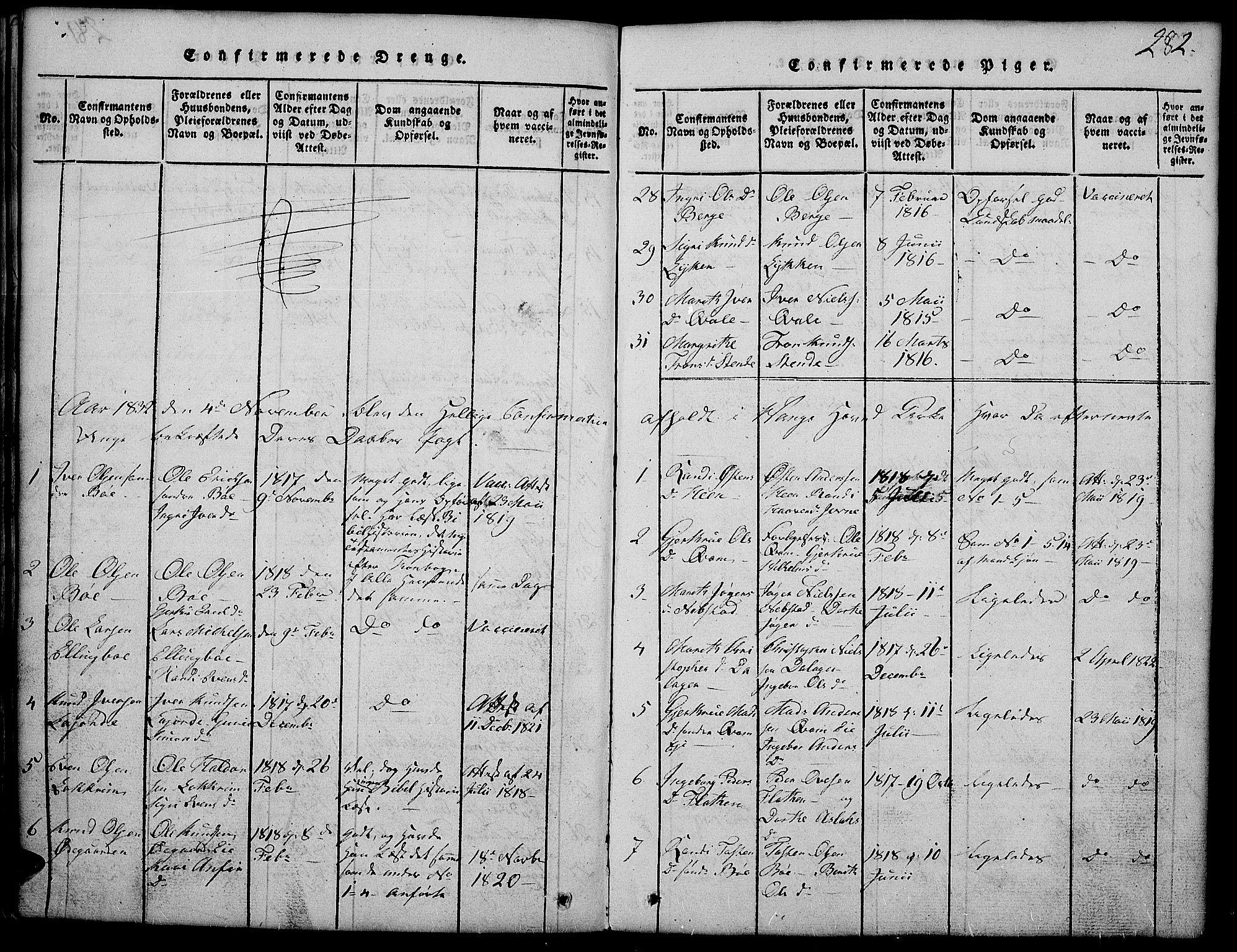 SAH, Vang prestekontor, Valdres, Klokkerbok nr. 2, 1814-1889, s. 282