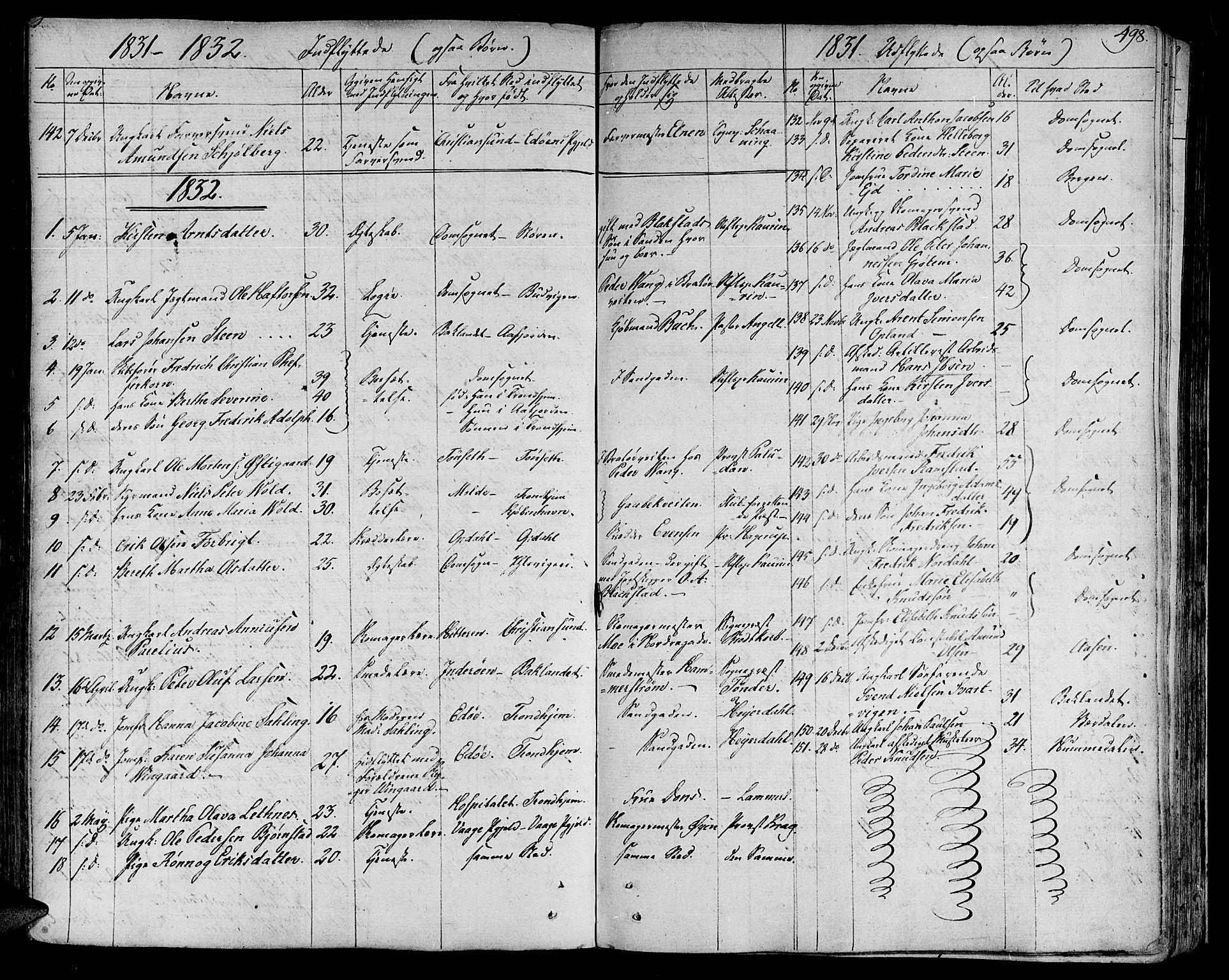 SAT, Ministerialprotokoller, klokkerbøker og fødselsregistre - Sør-Trøndelag, 602/L0109: Ministerialbok nr. 602A07, 1821-1840, s. 498