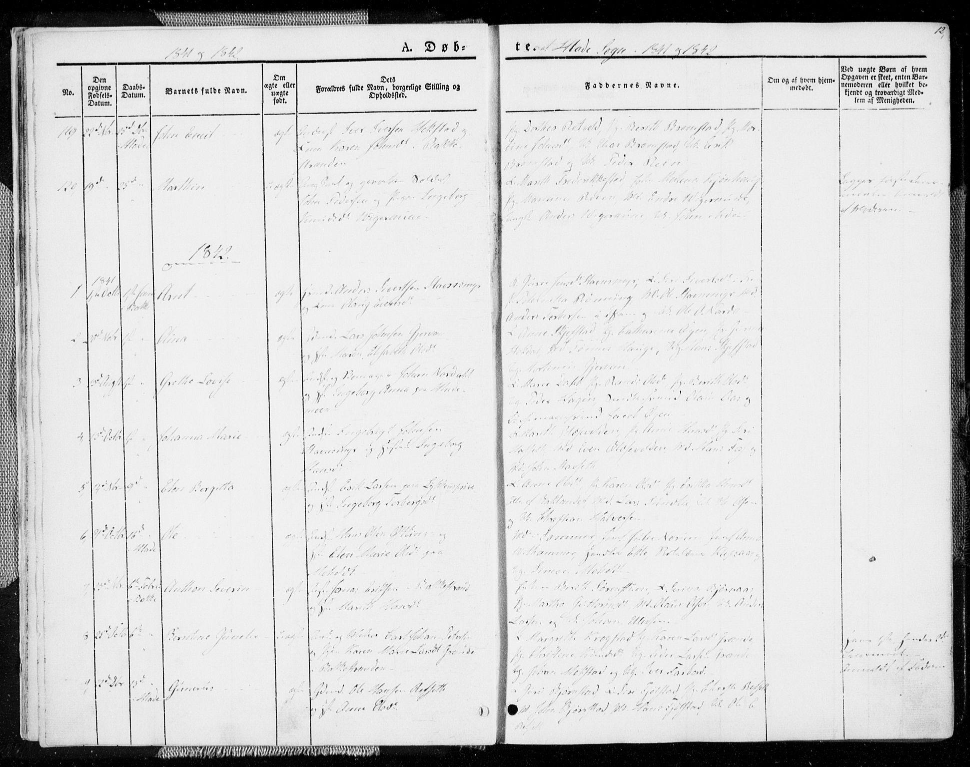 SAT, Ministerialprotokoller, klokkerbøker og fødselsregistre - Sør-Trøndelag, 606/L0290: Ministerialbok nr. 606A05, 1841-1847, s. 12