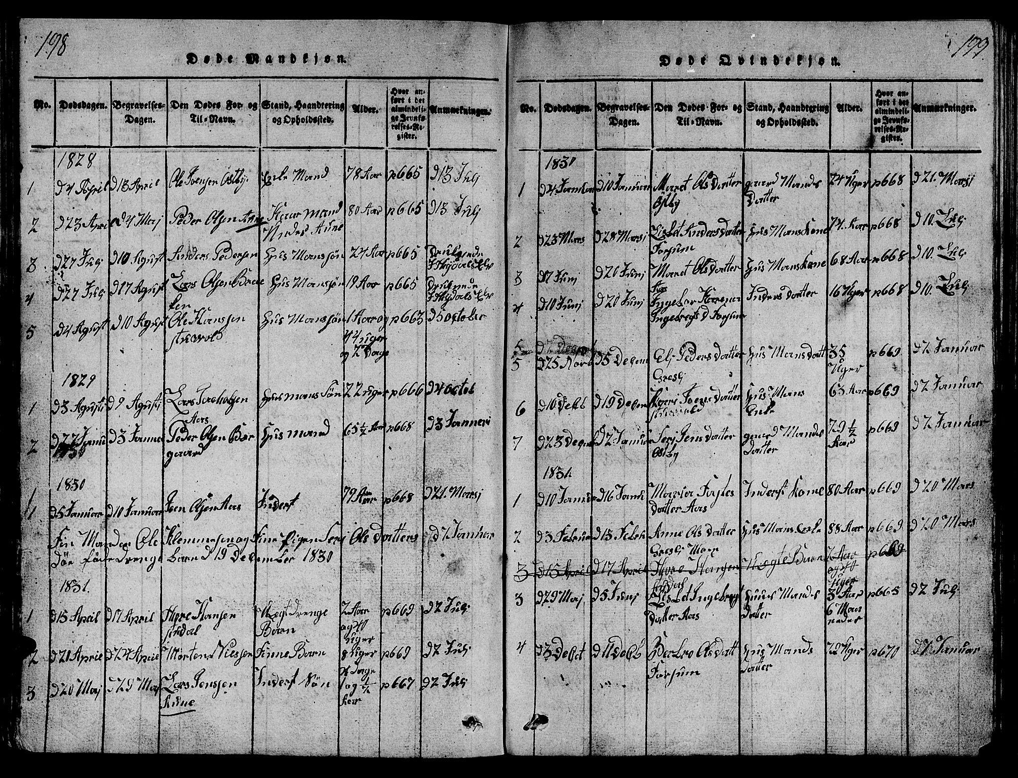 SAT, Ministerialprotokoller, klokkerbøker og fødselsregistre - Sør-Trøndelag, 698/L1164: Klokkerbok nr. 698C01, 1816-1861, s. 198-199