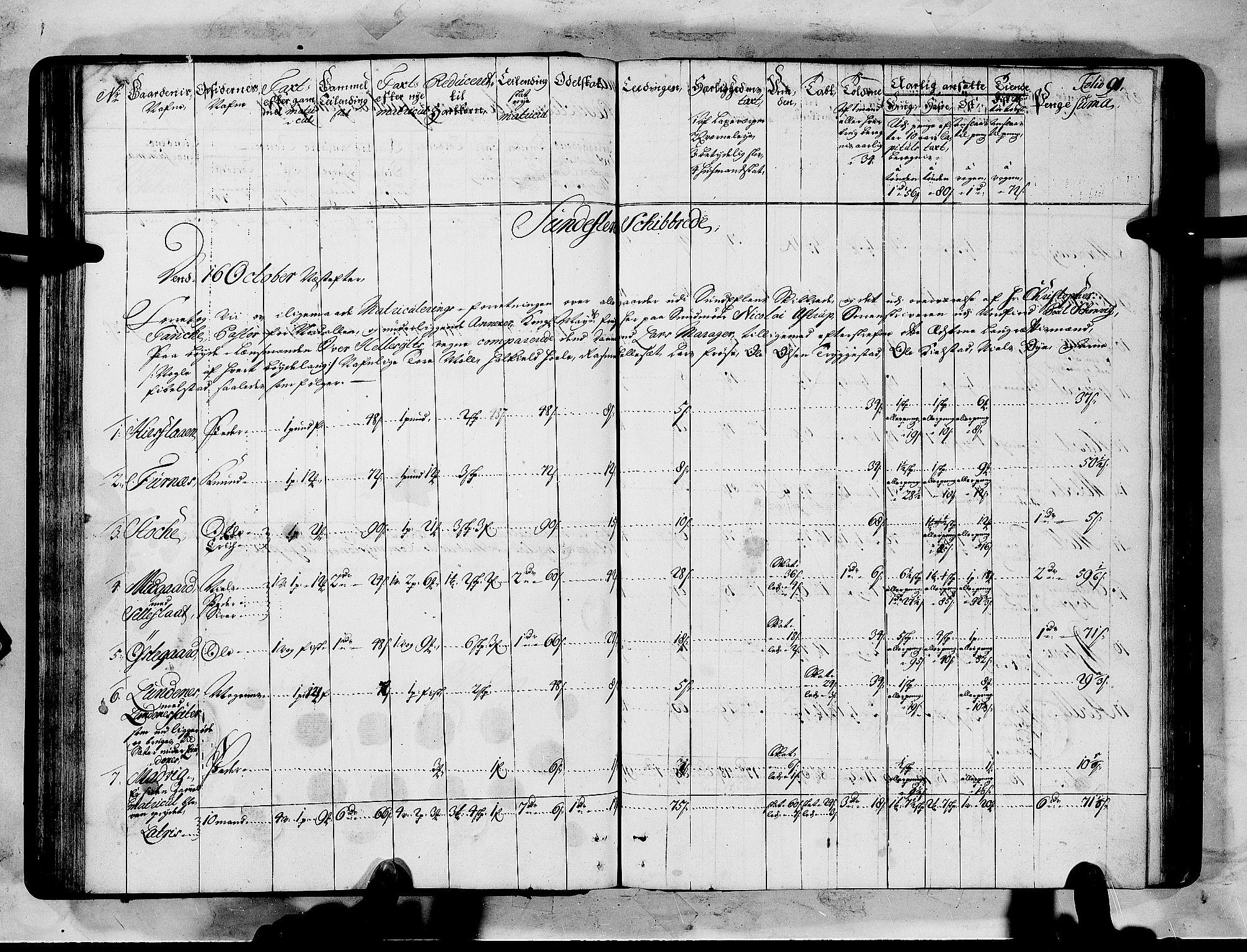 RA, Rentekammeret inntil 1814, Realistisk ordnet avdeling, N/Nb/Nbf/L0151: Sunnmøre matrikkelprotokoll, 1724, s. 90b-91a