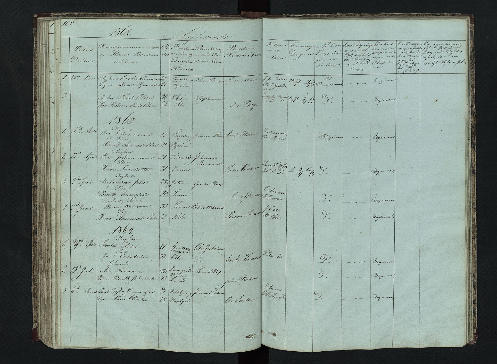 SAH, Lom prestekontor, L/L0014: Klokkerbok nr. 14, 1845-1876, s. 168-169