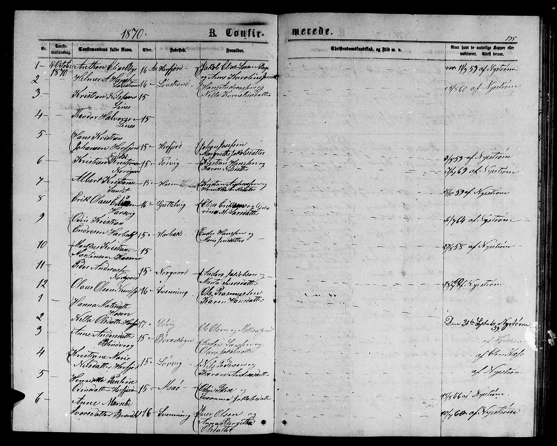 SAT, Ministerialprotokoller, klokkerbøker og fødselsregistre - Sør-Trøndelag, 656/L0695: Klokkerbok nr. 656C01, 1867-1889, s. 135