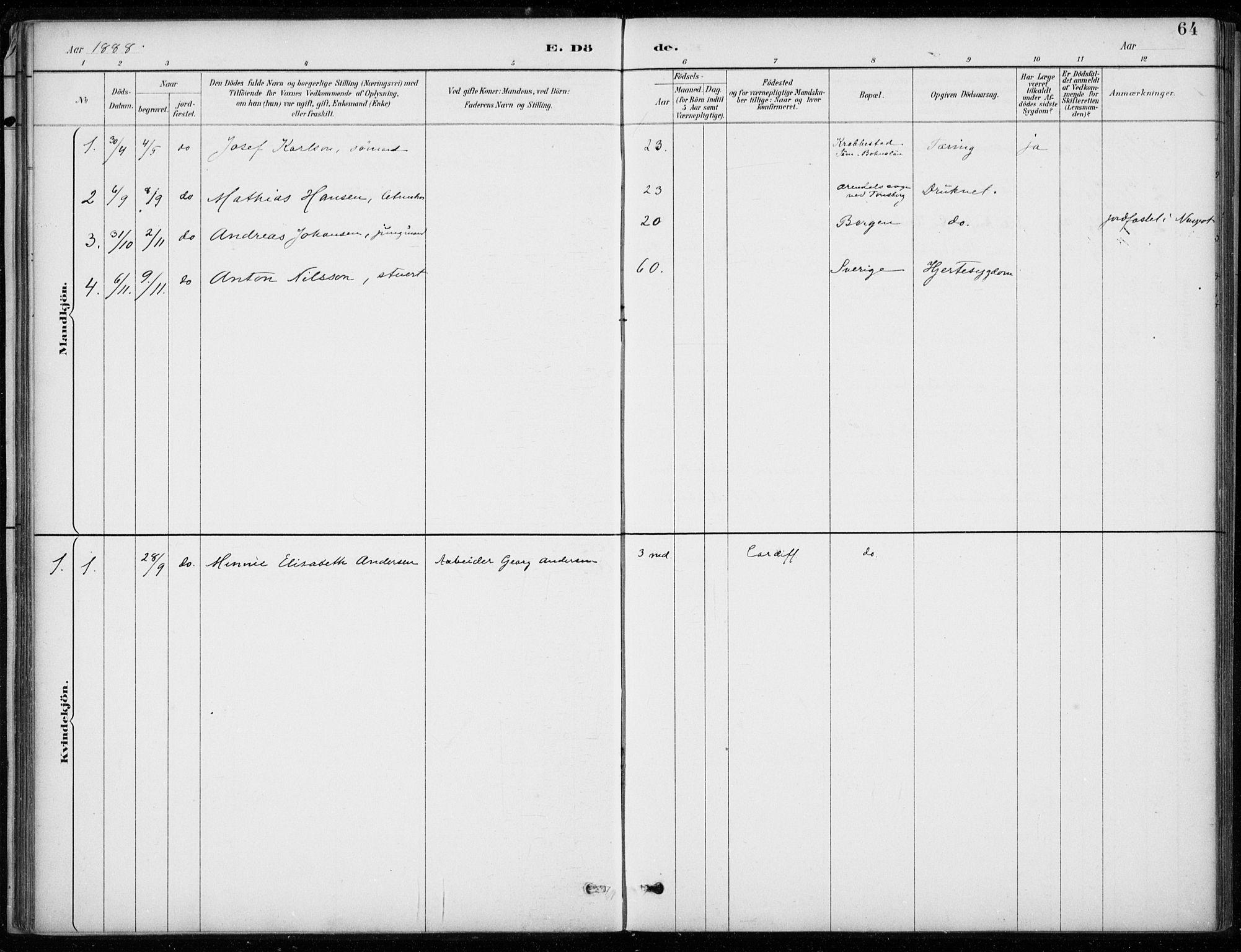 SAB, Den Norske Sjømannsmisjon i utlandet*, Ministerialbok nr. A 2, 1887-1932, s. 64