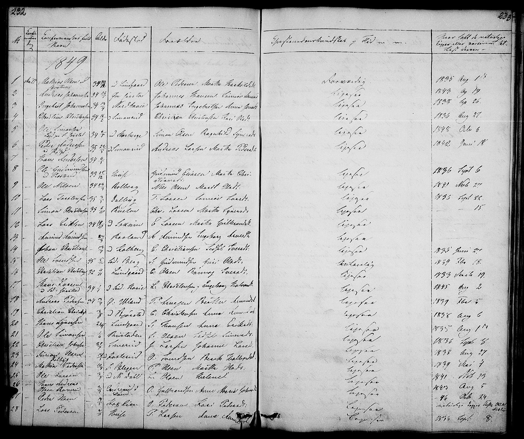 SAH, Fåberg prestekontor, Klokkerbok nr. 5, 1837-1864, s. 232-233