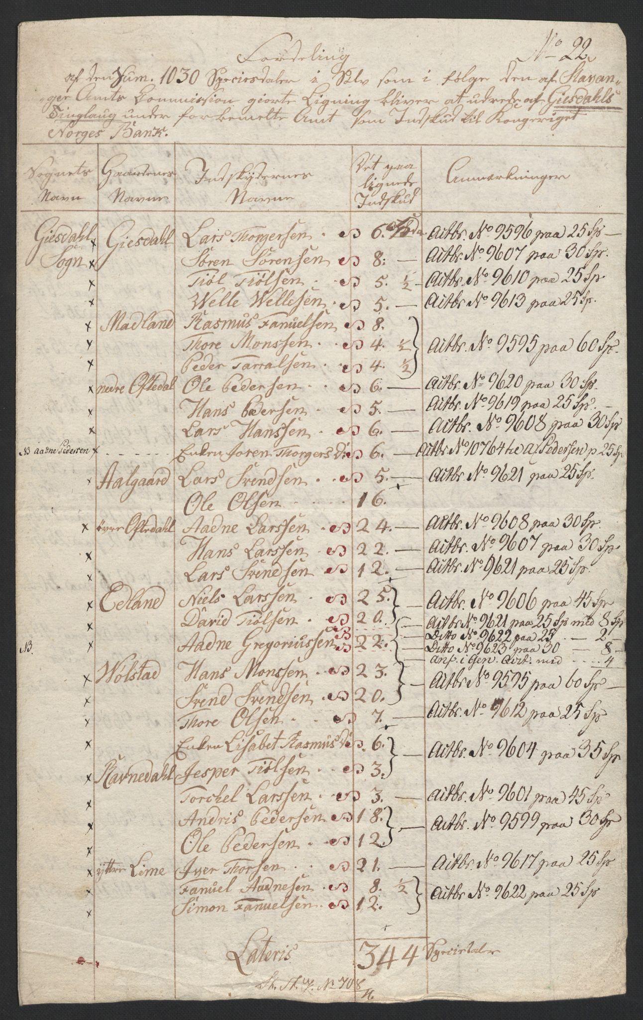 NOBA, Norges Bank/Sølvskatten 1816*, 1816-1825, s. 30
