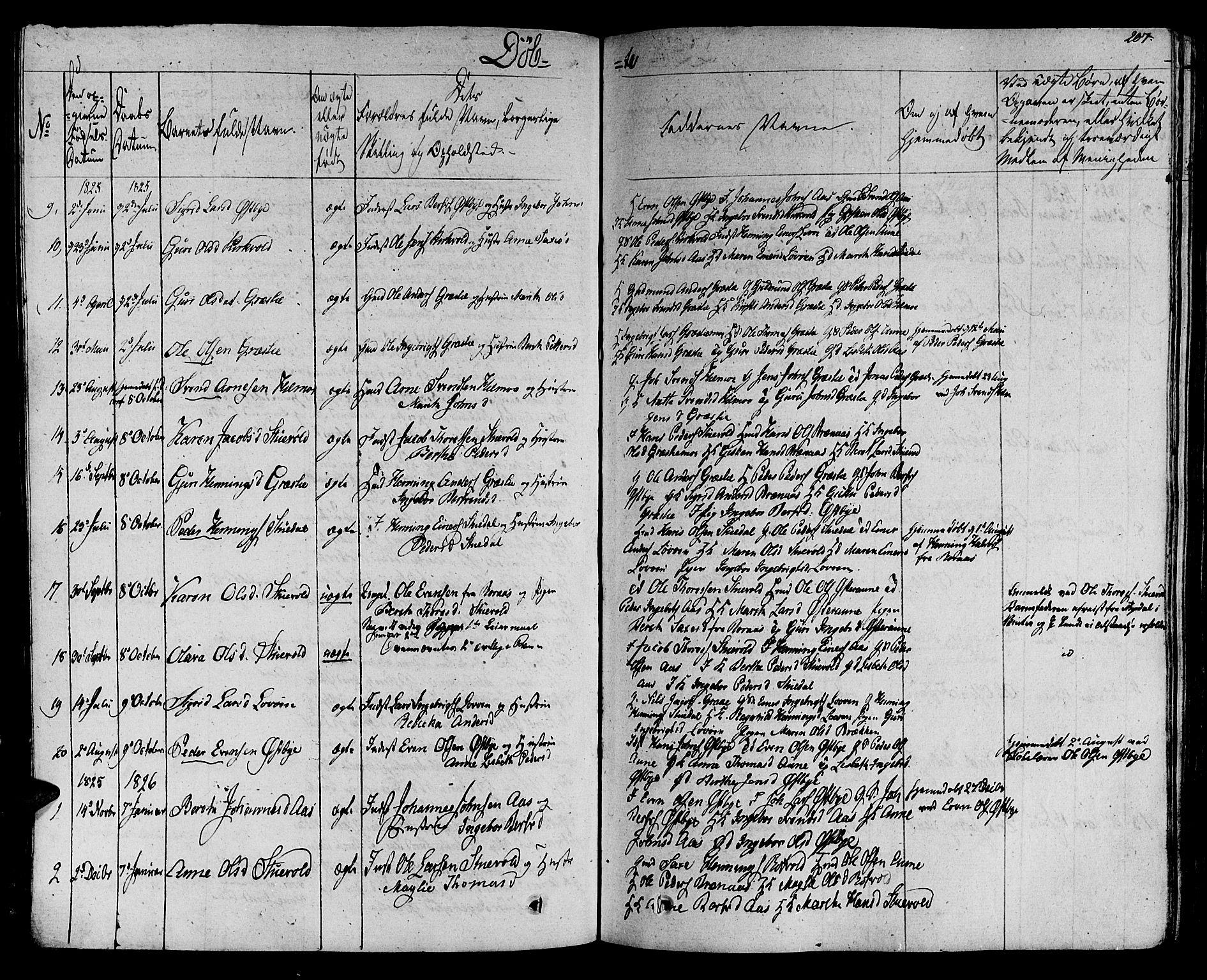 SAT, Ministerialprotokoller, klokkerbøker og fødselsregistre - Sør-Trøndelag, 695/L1144: Ministerialbok nr. 695A05 /2, 1824-1842, s. 207