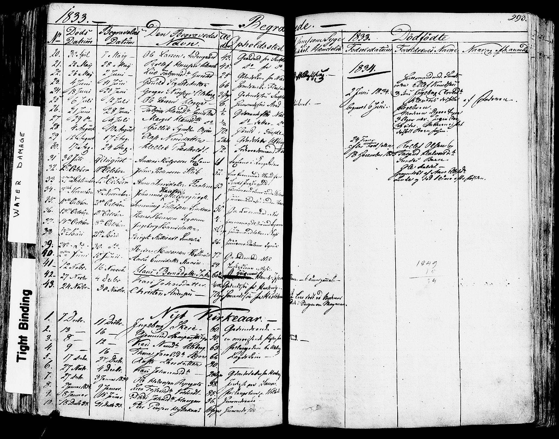 SAKO, Sauherad kirkebøker, F/Fa/L0006: Ministerialbok nr. I 6, 1827-1850, s. 293