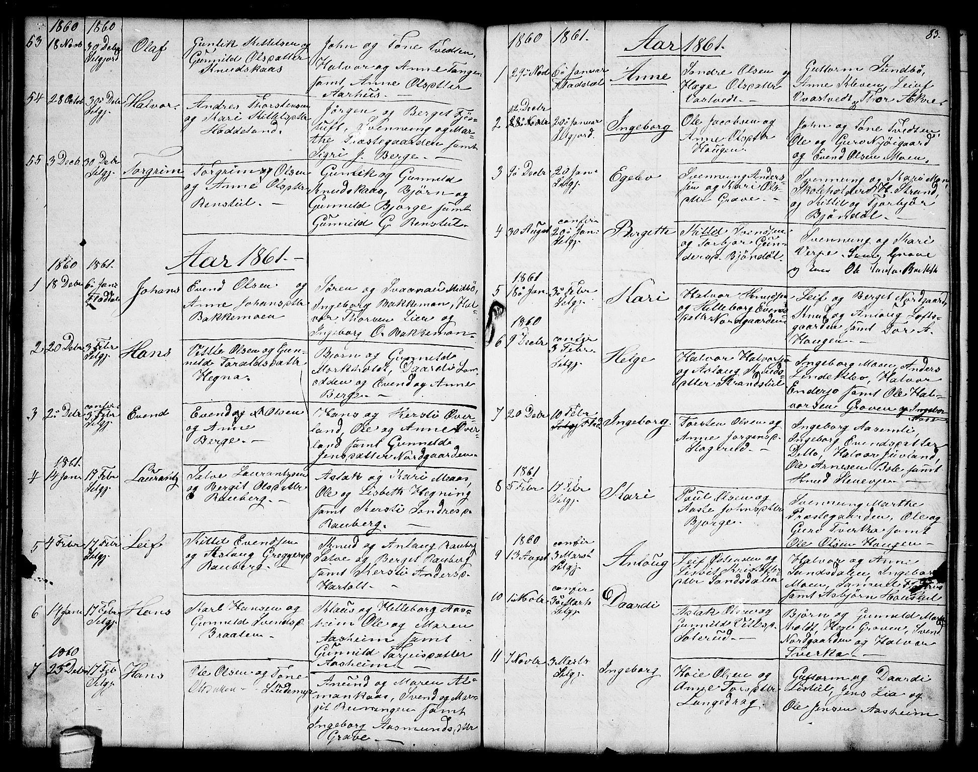 SAKO, Seljord kirkebøker, G/Ga/L0002: Klokkerbok nr. I 2, 1838-1866, s. 83