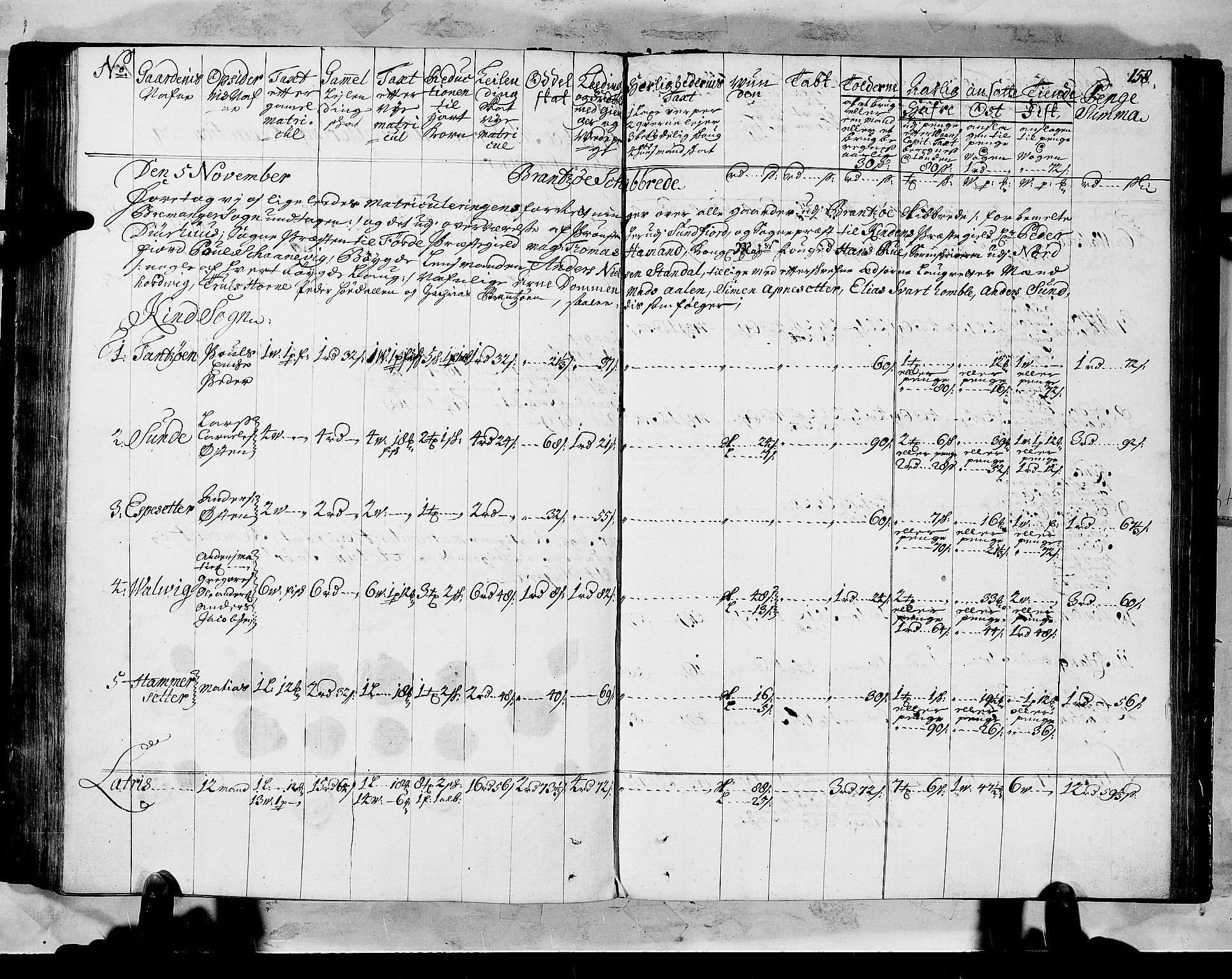 RA, Rentekammeret inntil 1814, Realistisk ordnet avdeling, N/Nb/Nbf/L0147: Sunnfjord og Nordfjord matrikkelprotokoll, 1723, s. 157b-158a