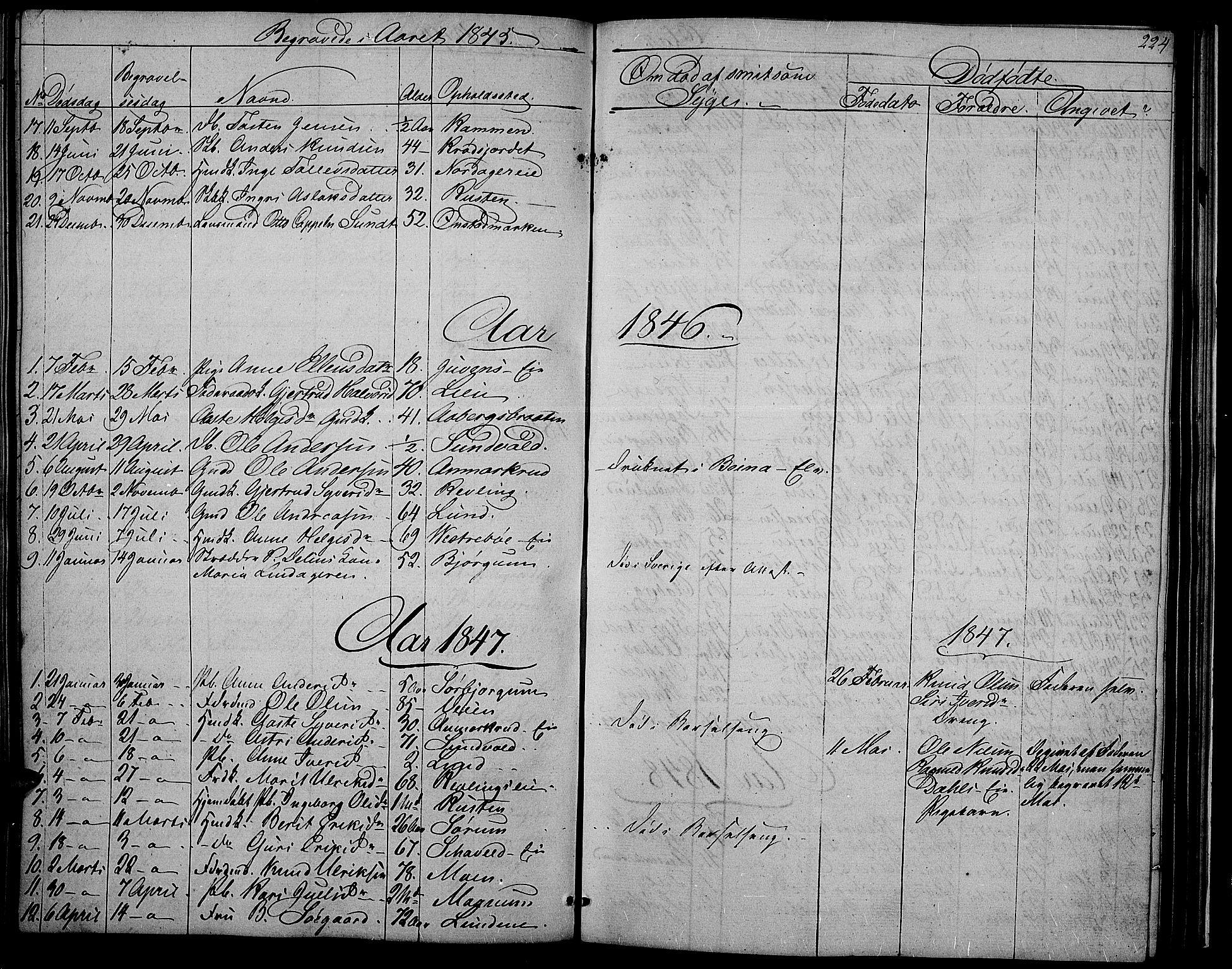 SAH, Nord-Aurdal prestekontor, Klokkerbok nr. 2, 1842-1877, s. 224