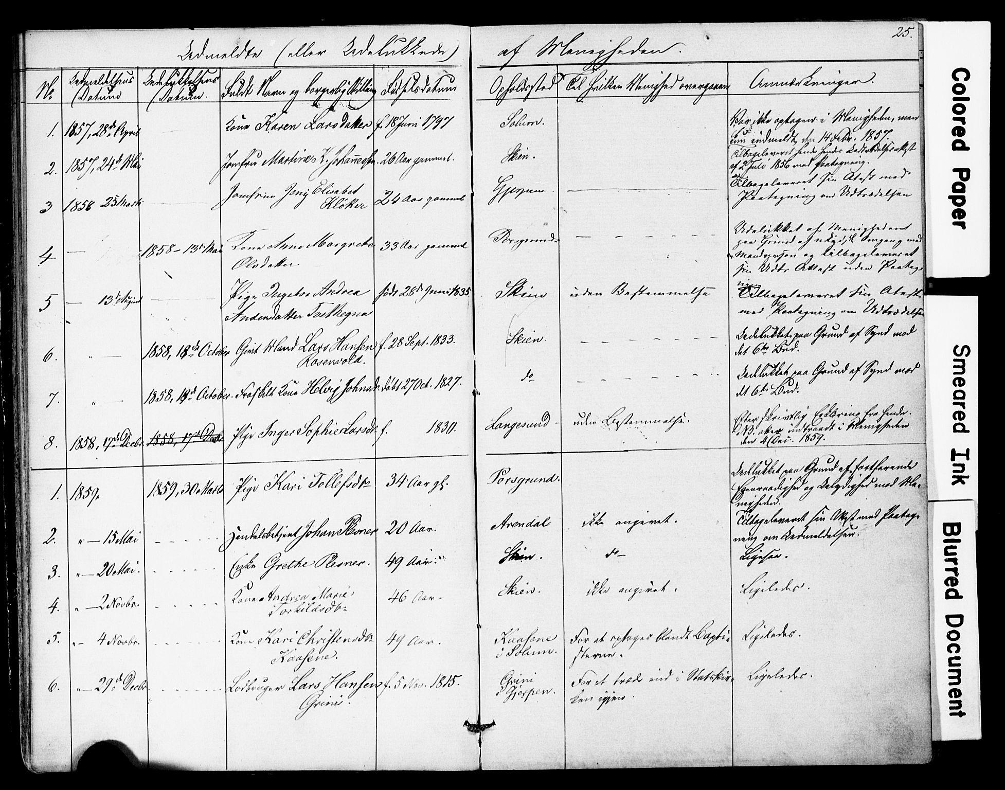 SAKO, Den frie apostolisk-kristelige menighet i Skien, F/Fa/L0001: Dissenterprotokoll nr. 1, 1856-1892, s. 25