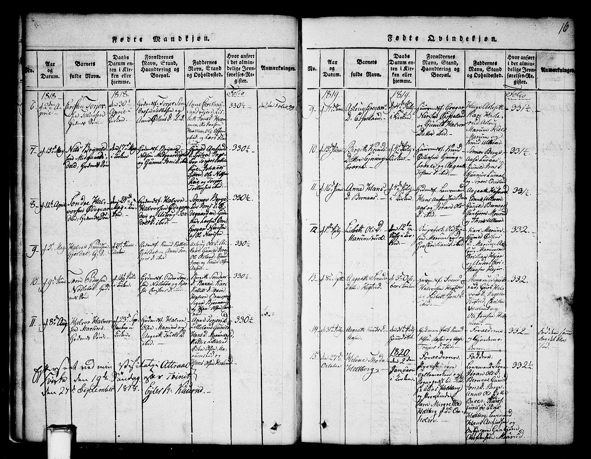 SAKO, Tinn kirkebøker, G/Ga/L0001: Klokkerbok nr. I 1, 1815-1850, s. 16