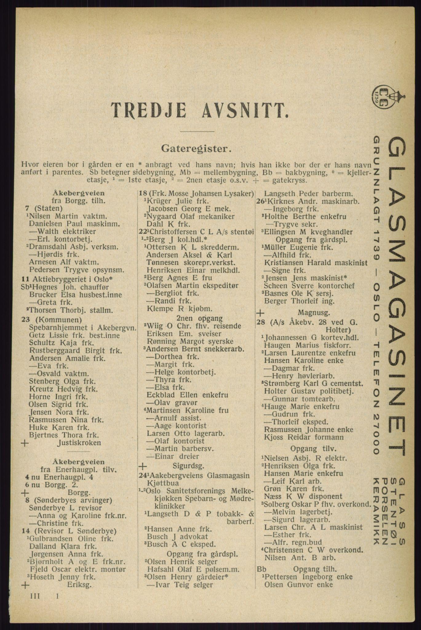 RA, Oslo adressebok (publikasjon)*, 1933, s. upaginert