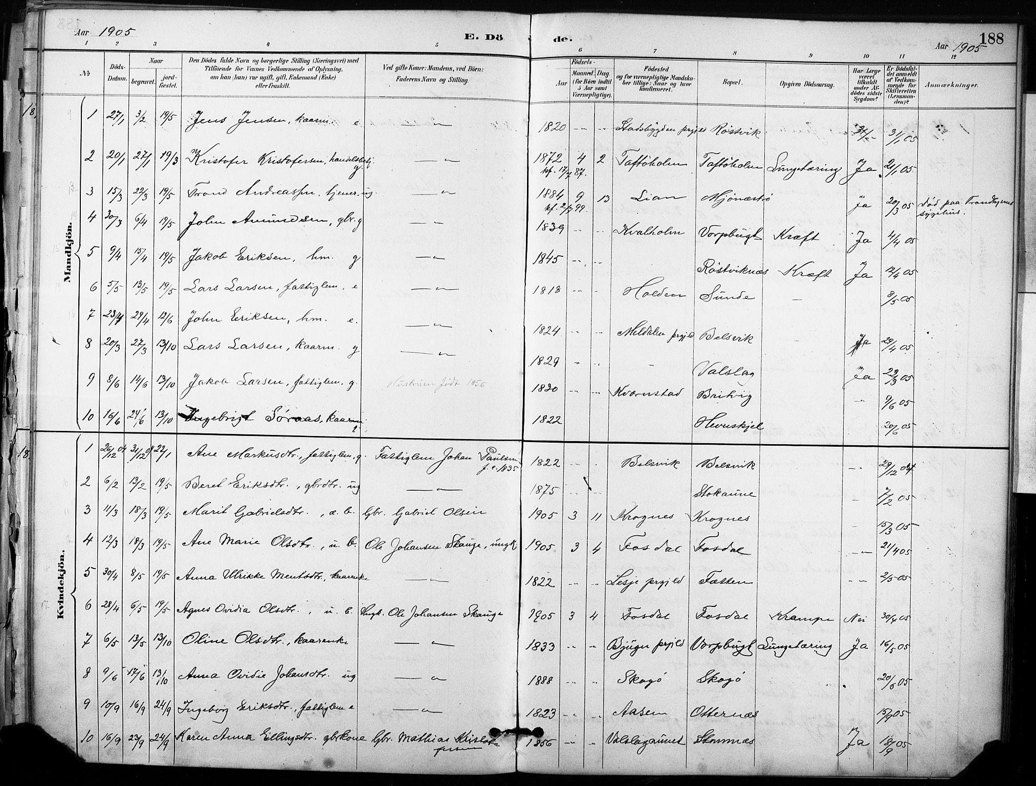 SAT, Ministerialprotokoller, klokkerbøker og fødselsregistre - Sør-Trøndelag, 633/L0518: Ministerialbok nr. 633A01, 1884-1906, s. 188