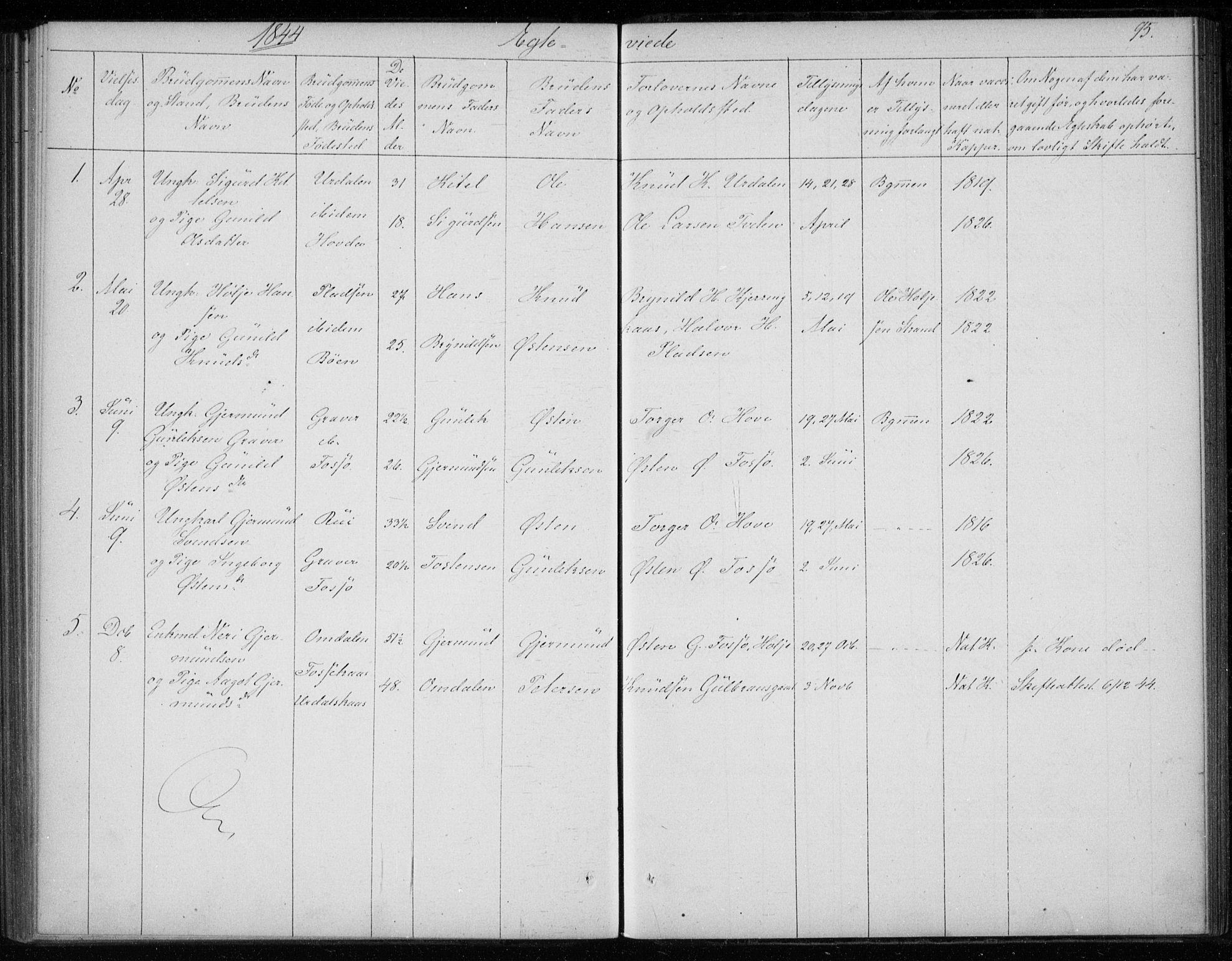 SAKO, Gransherad kirkebøker, F/Fb/L0003: Ministerialbok nr. II 3, 1844-1859, s. 95