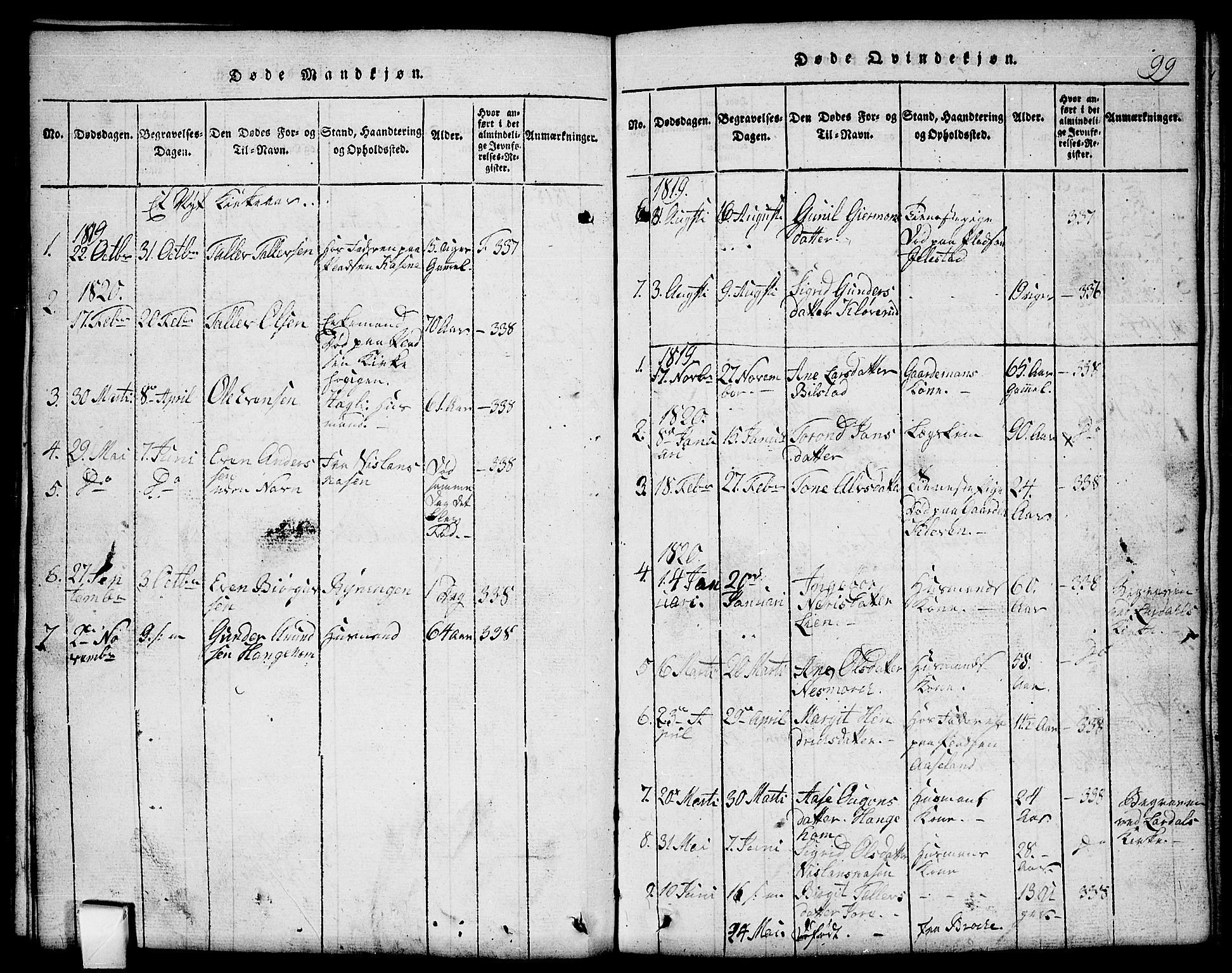 SAKO, Mo kirkebøker, G/Gb/L0001: Klokkerbok nr. II 1, 1814-1843, s. 99