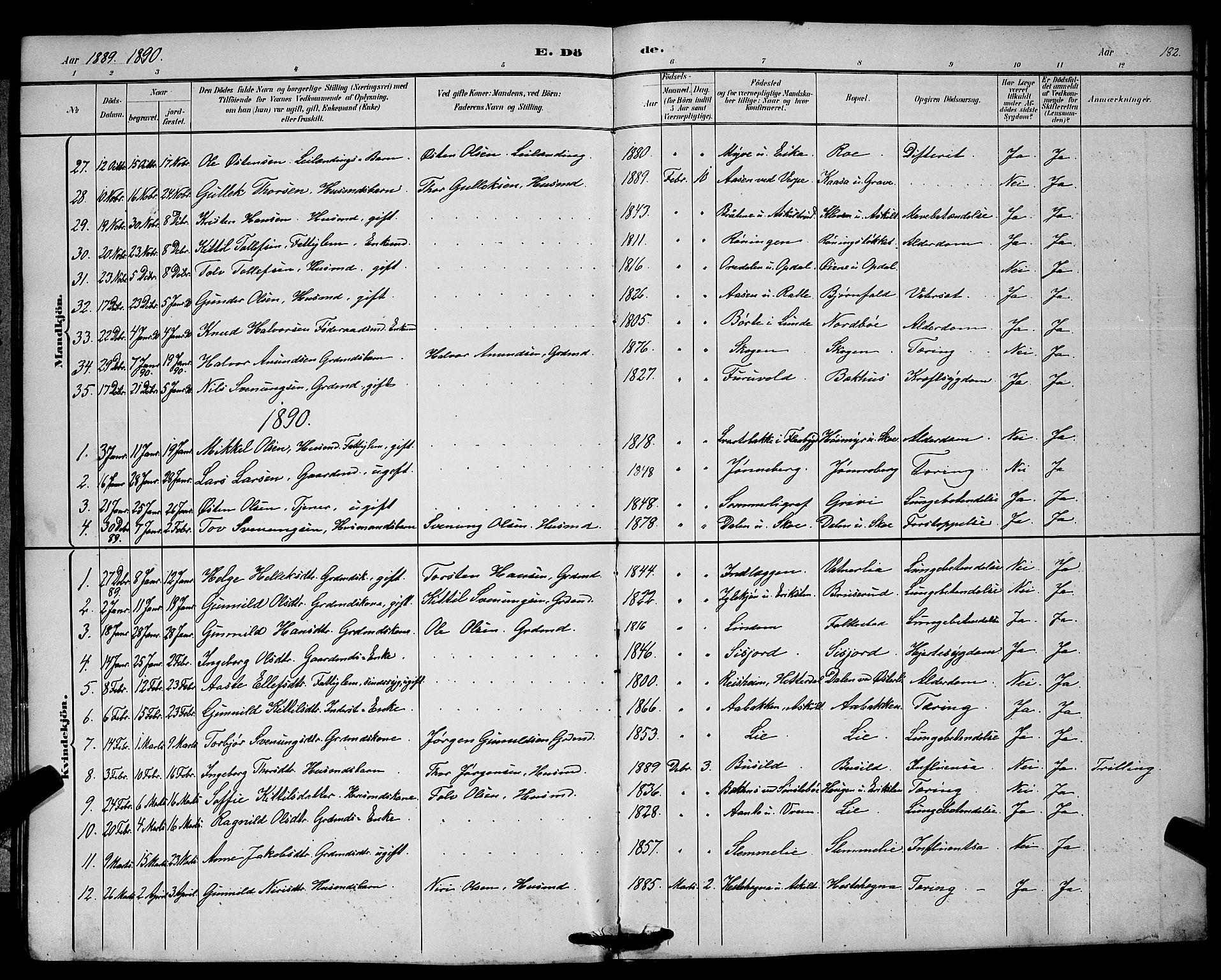 SAKO, Bø kirkebøker, G/Ga/L0005: Klokkerbok nr. 5, 1883-1897, s. 182