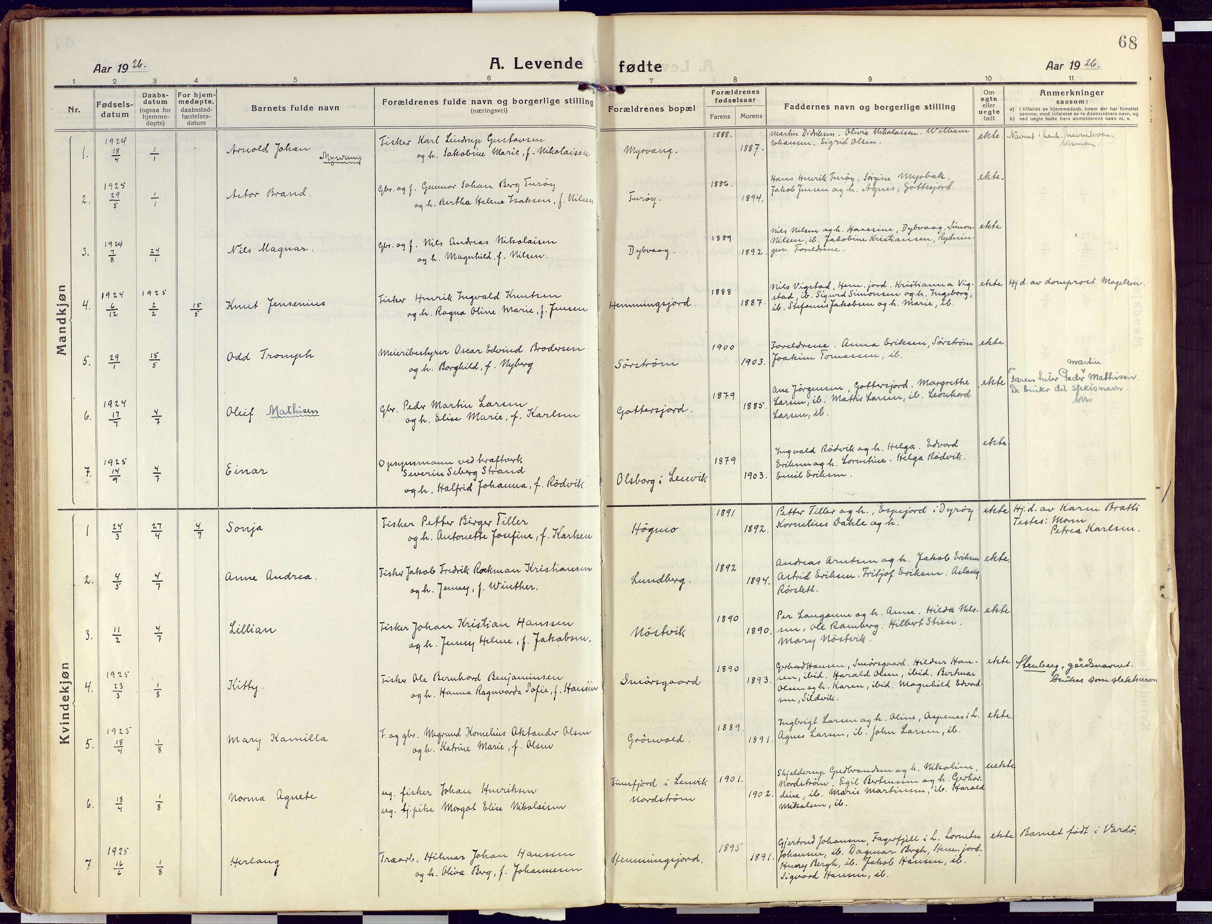 SATØ, Tranøy sokneprestkontor, I/Ia/Iaa/L0015kirke: Ministerialbok nr. 15, 1919-1928, s. 68