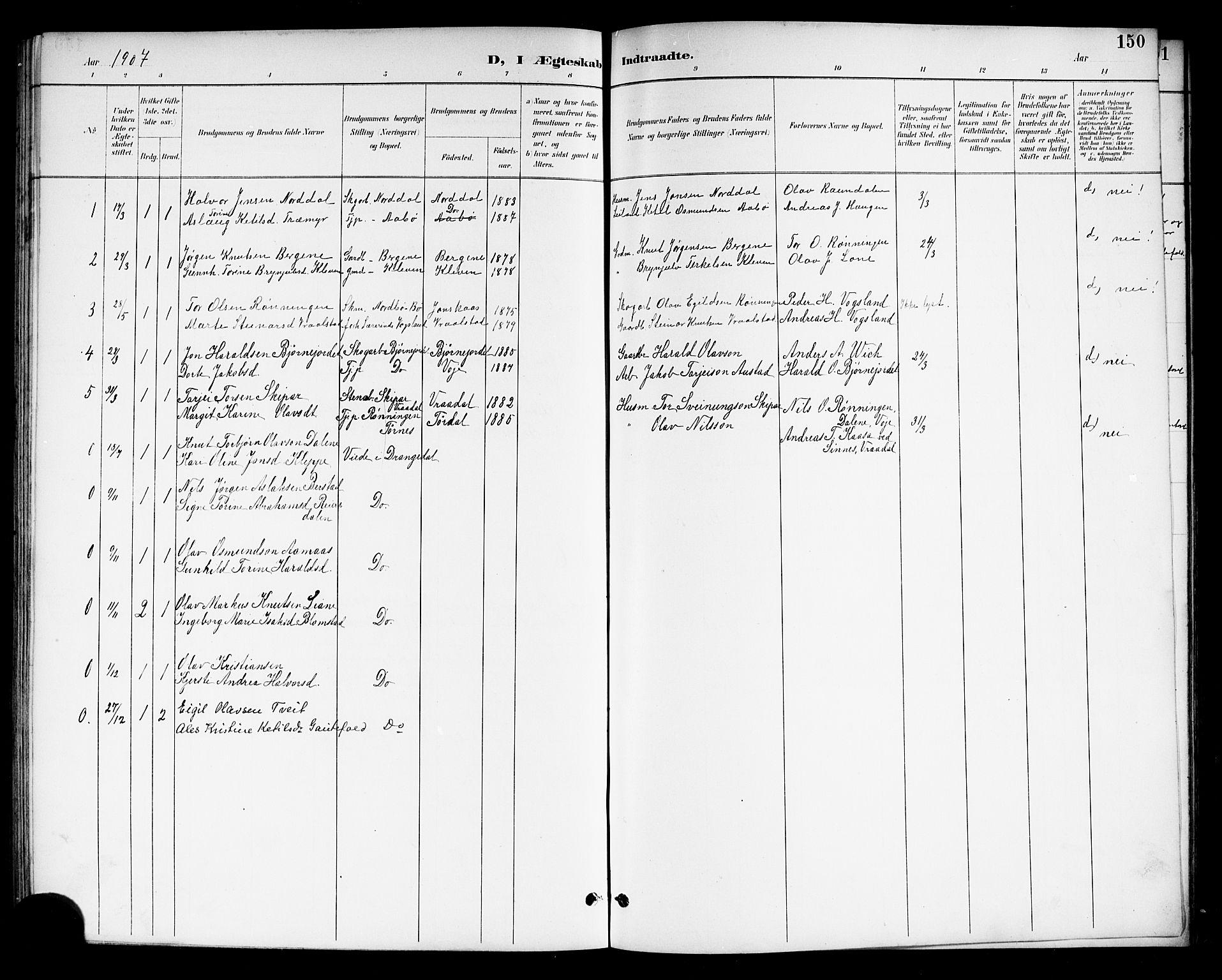 SAKO, Drangedal kirkebøker, G/Gb/L0002: Klokkerbok nr. II 2, 1895-1918, s. 150