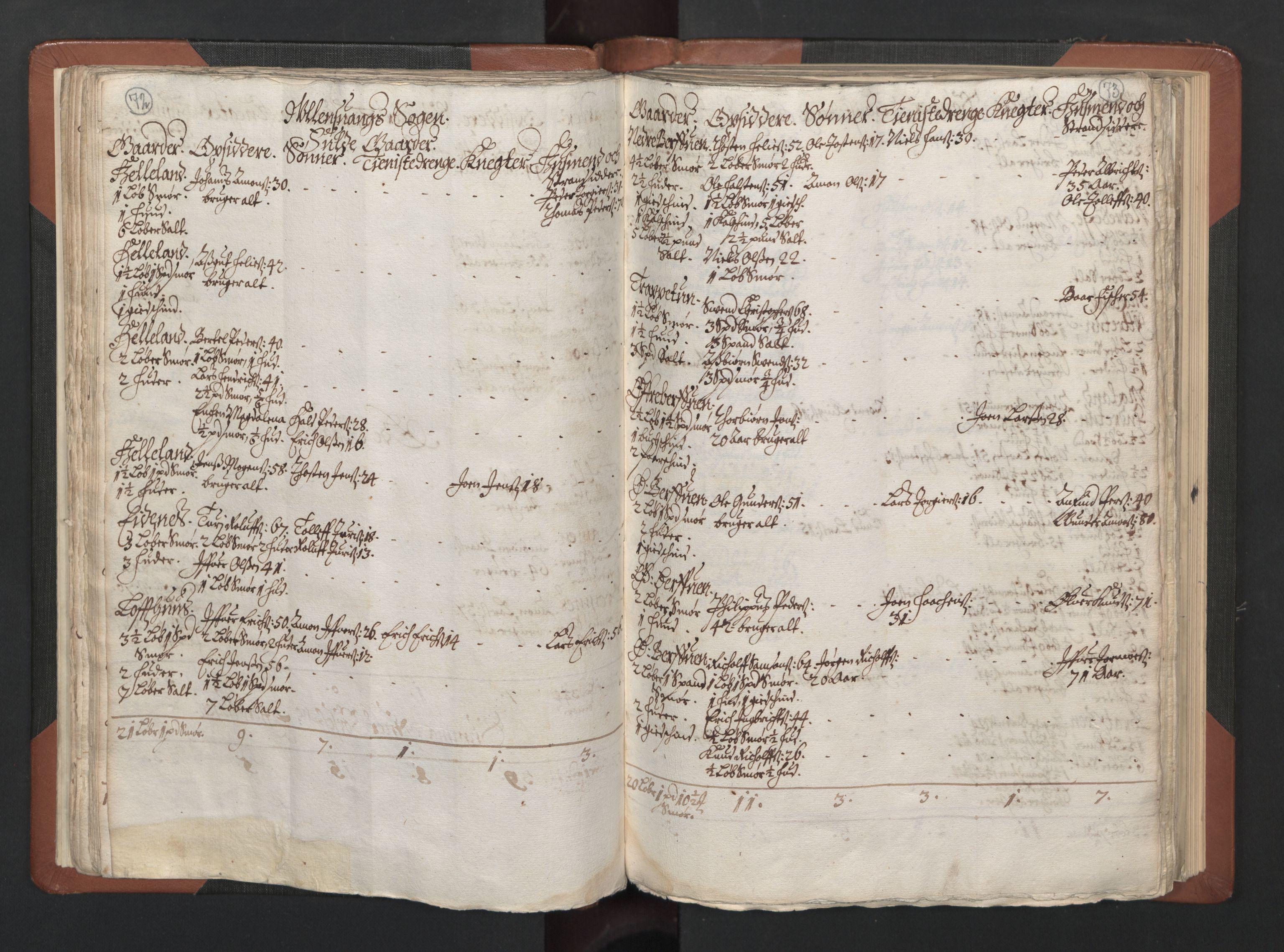 RA, Fogdenes og sorenskrivernes manntall 1664-1666, nr. 14: Hardanger len, Ytre Sogn fogderi og Indre Sogn fogderi, 1664-1665, s. 72-73