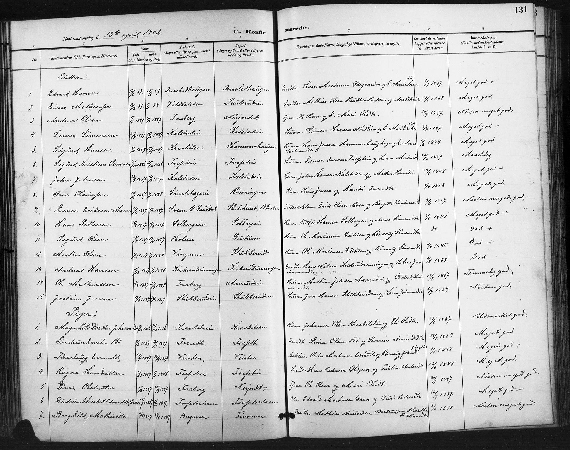 SAH, Vestre Gausdal prestekontor, Klokkerbok nr. 3, 1896-1925, s. 131