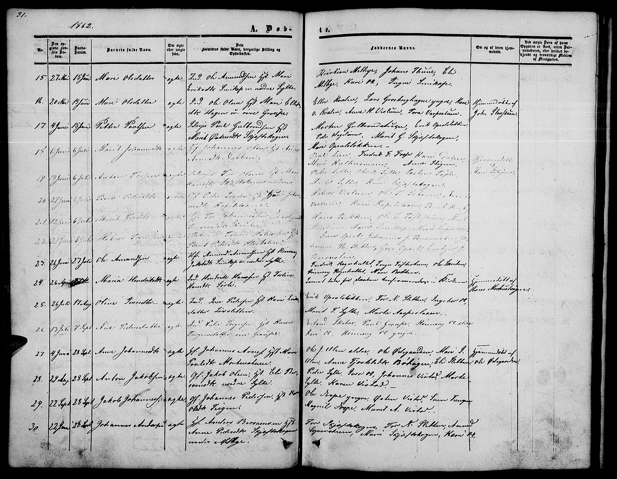 SAH, Nord-Fron prestekontor, Klokkerbok nr. 2, 1851-1883, s. 51