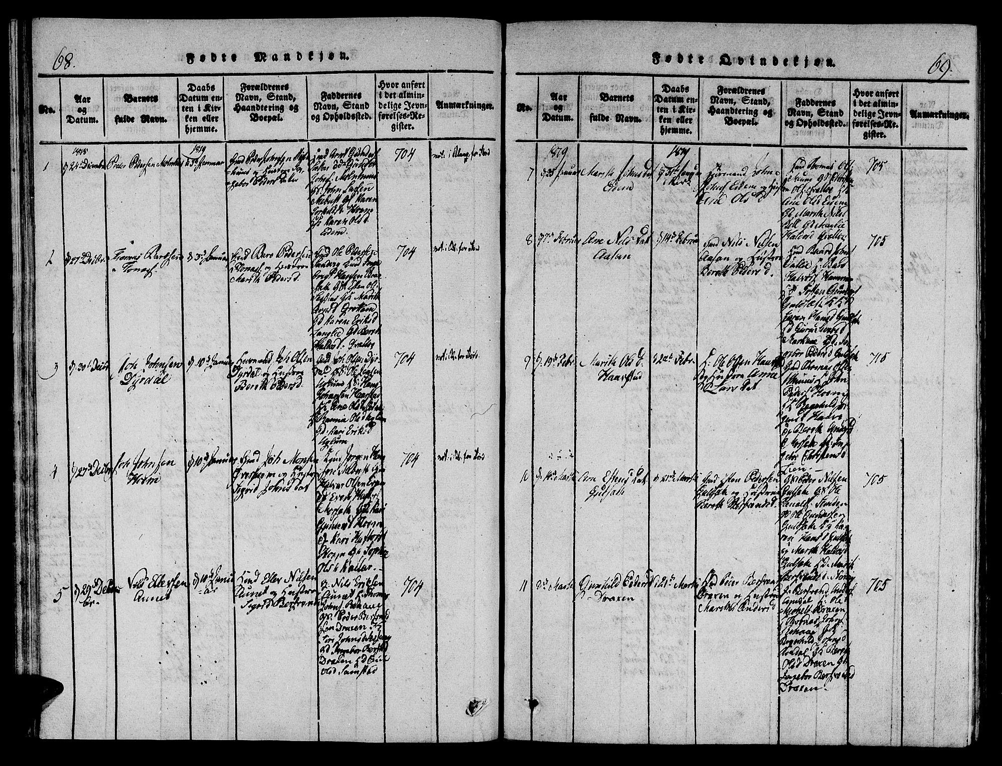 SAT, Ministerialprotokoller, klokkerbøker og fødselsregistre - Sør-Trøndelag, 695/L1141: Ministerialbok nr. 695A04 /1, 1816-1824, s. 68-69