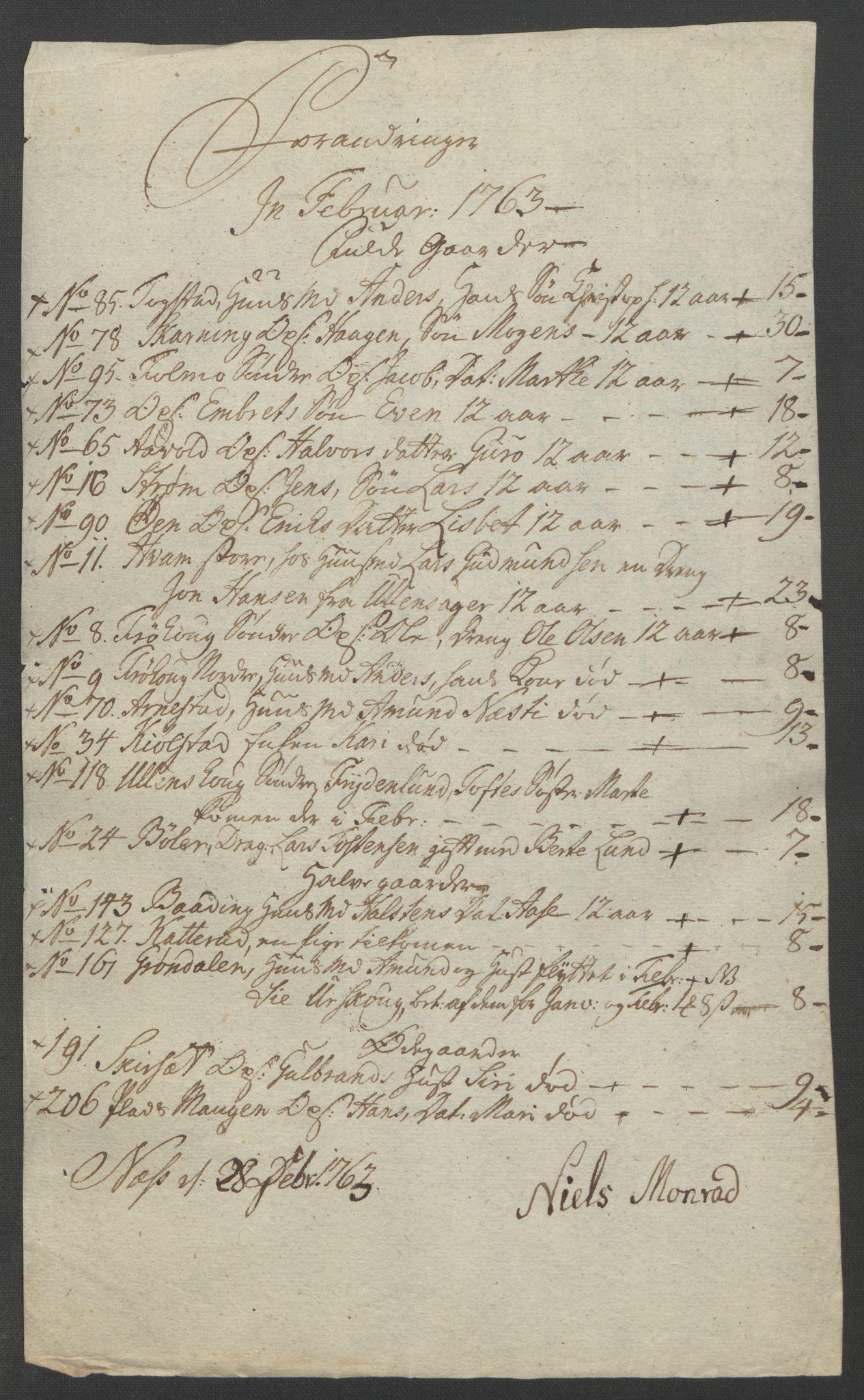 RA, Rentekammeret inntil 1814, Reviderte regnskaper, Fogderegnskap, R12/L0802: Ekstraskatten Øvre Romerike, 1762, s. 208