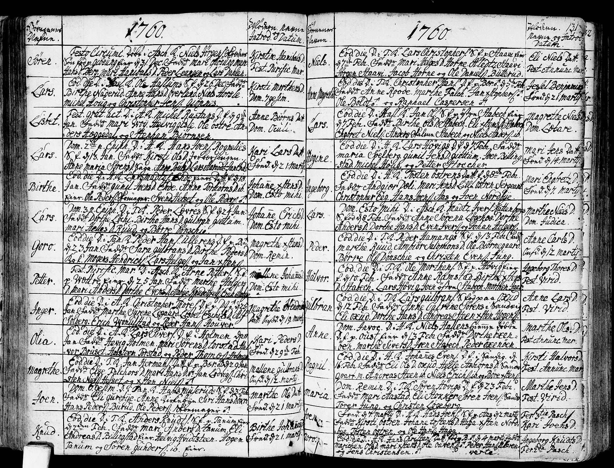 SAO, Asker prestekontor Kirkebøker, F/Fa/L0002: Ministerialbok nr. I 2, 1733-1766, s. 131