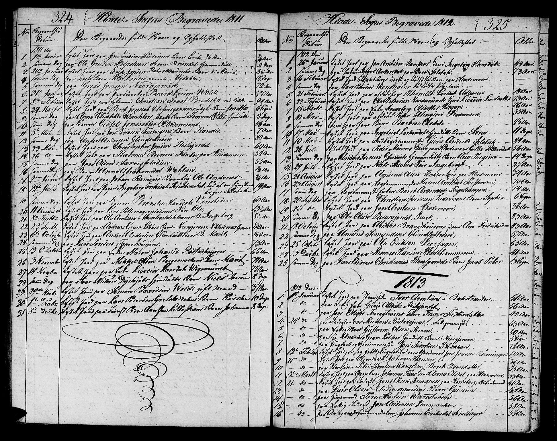 SAT, Ministerialprotokoller, klokkerbøker og fødselsregistre - Sør-Trøndelag, 606/L0306: Klokkerbok nr. 606C02, 1797-1829, s. 324-325