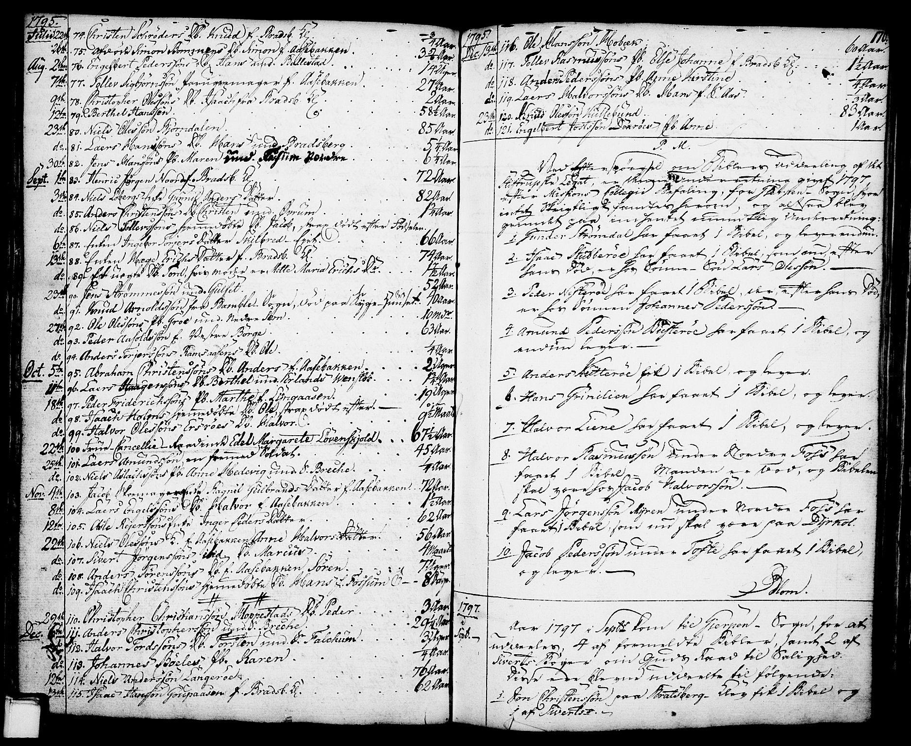 SAKO, Gjerpen kirkebøker, F/Fa/L0002: Ministerialbok nr. 2, 1747-1795, s. 170