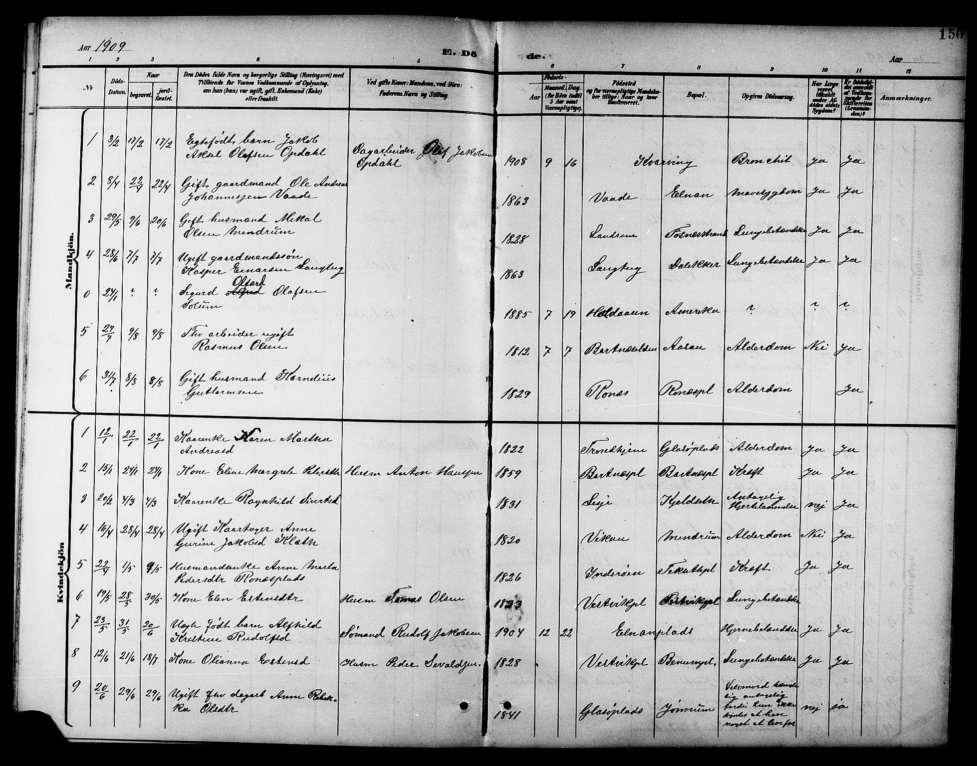 SAT, Ministerialprotokoller, klokkerbøker og fødselsregistre - Nord-Trøndelag, 741/L0401: Klokkerbok nr. 741C02, 1899-1911, s. 150