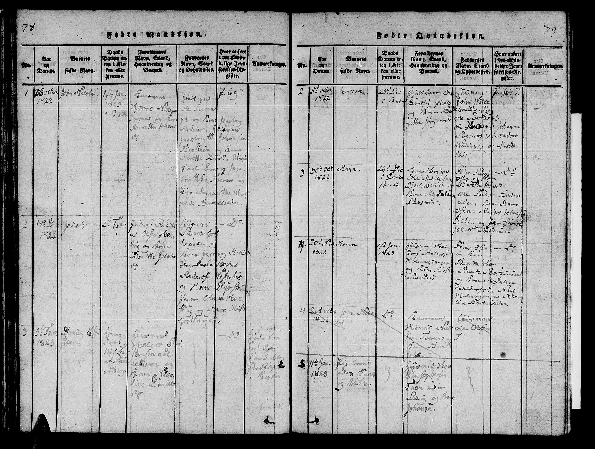 SAT, Ministerialprotokoller, klokkerbøker og fødselsregistre - Nord-Trøndelag, 741/L0400: Klokkerbok nr. 741C01, 1817-1825, s. 78-79
