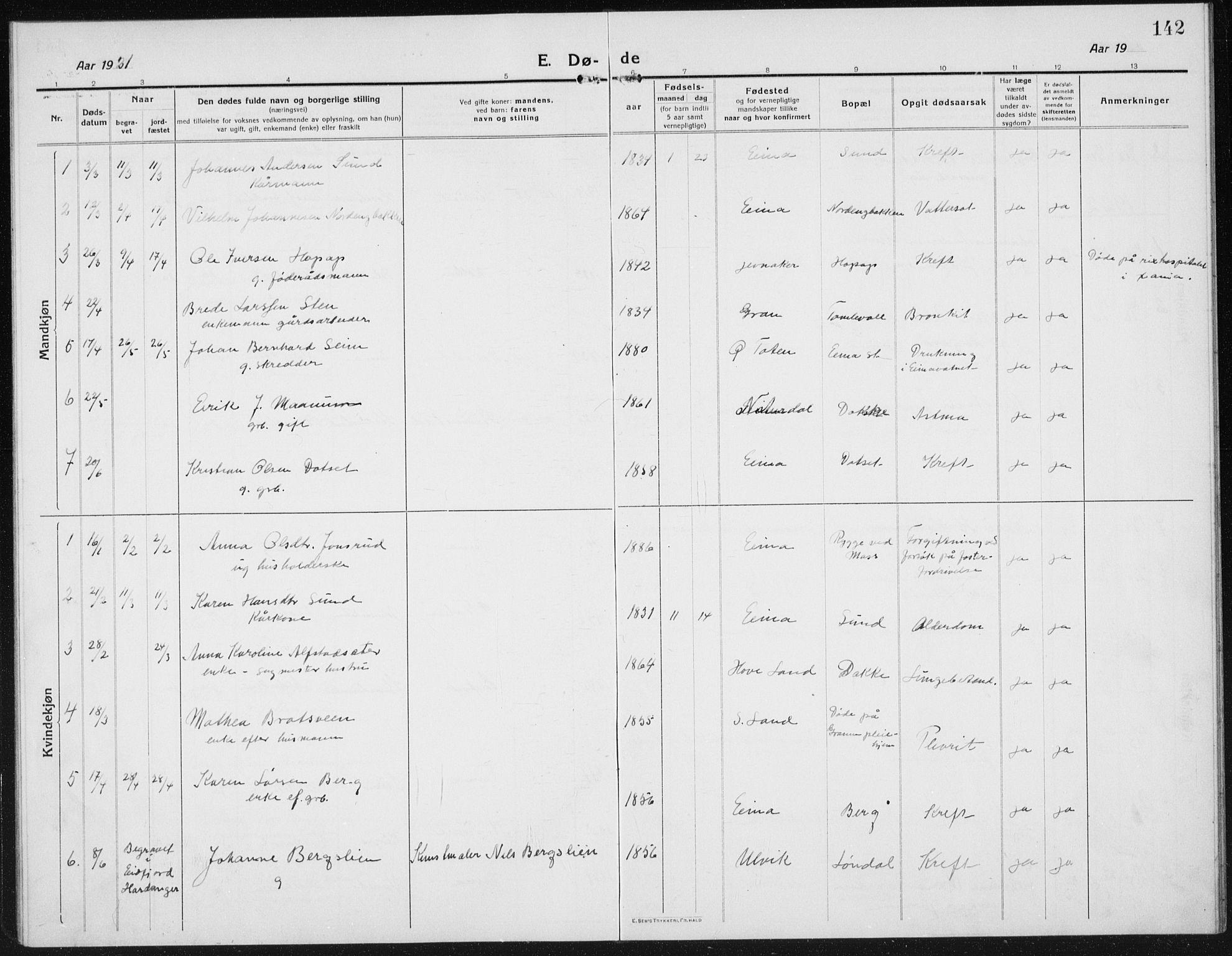 SAH, Kolbu prestekontor, Klokkerbok nr. 6, 1916-1934, s. 142