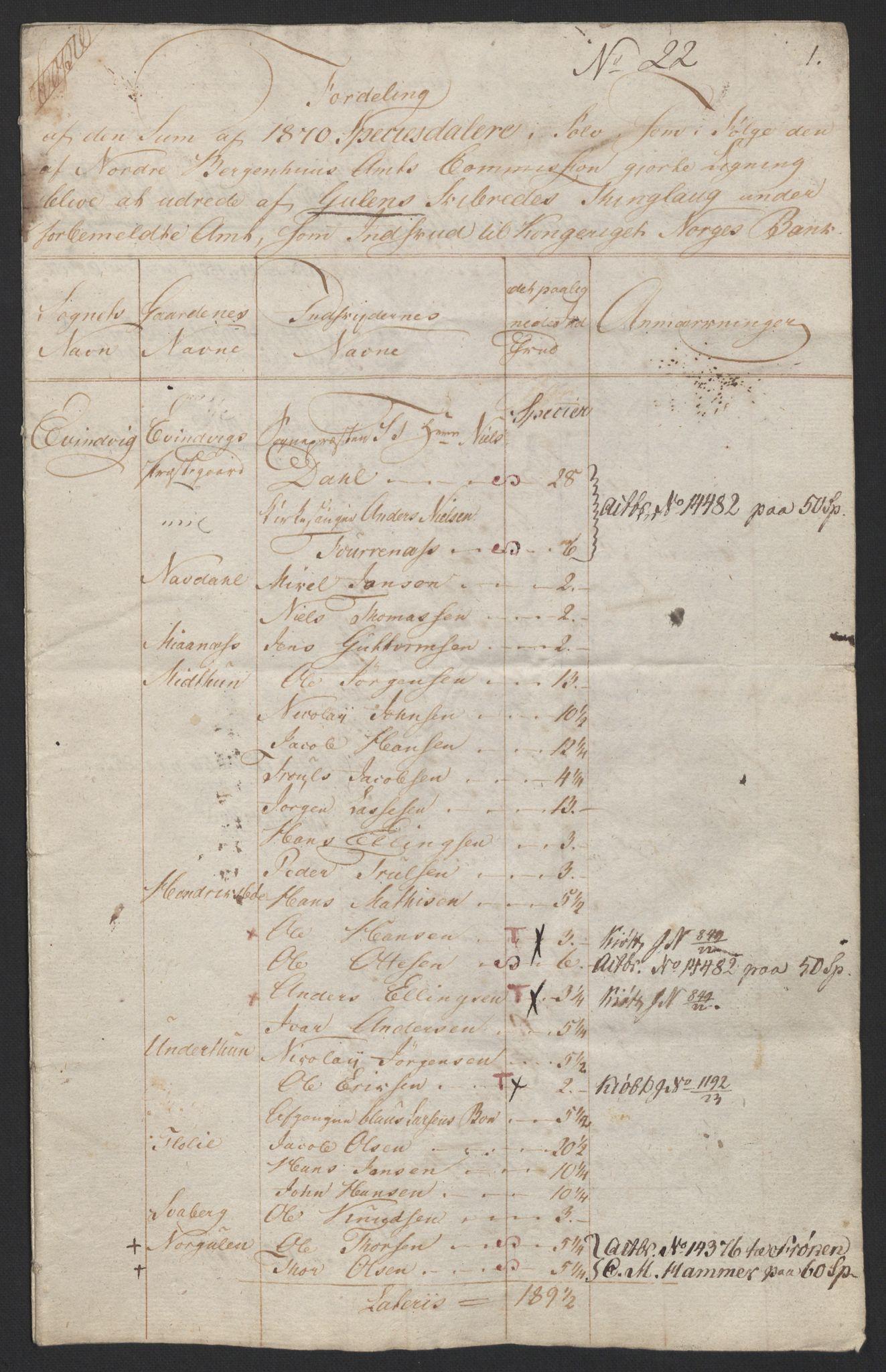 NOBA, Norges Bank/Sølvskatten 1816*, 1816-1822, s. 72