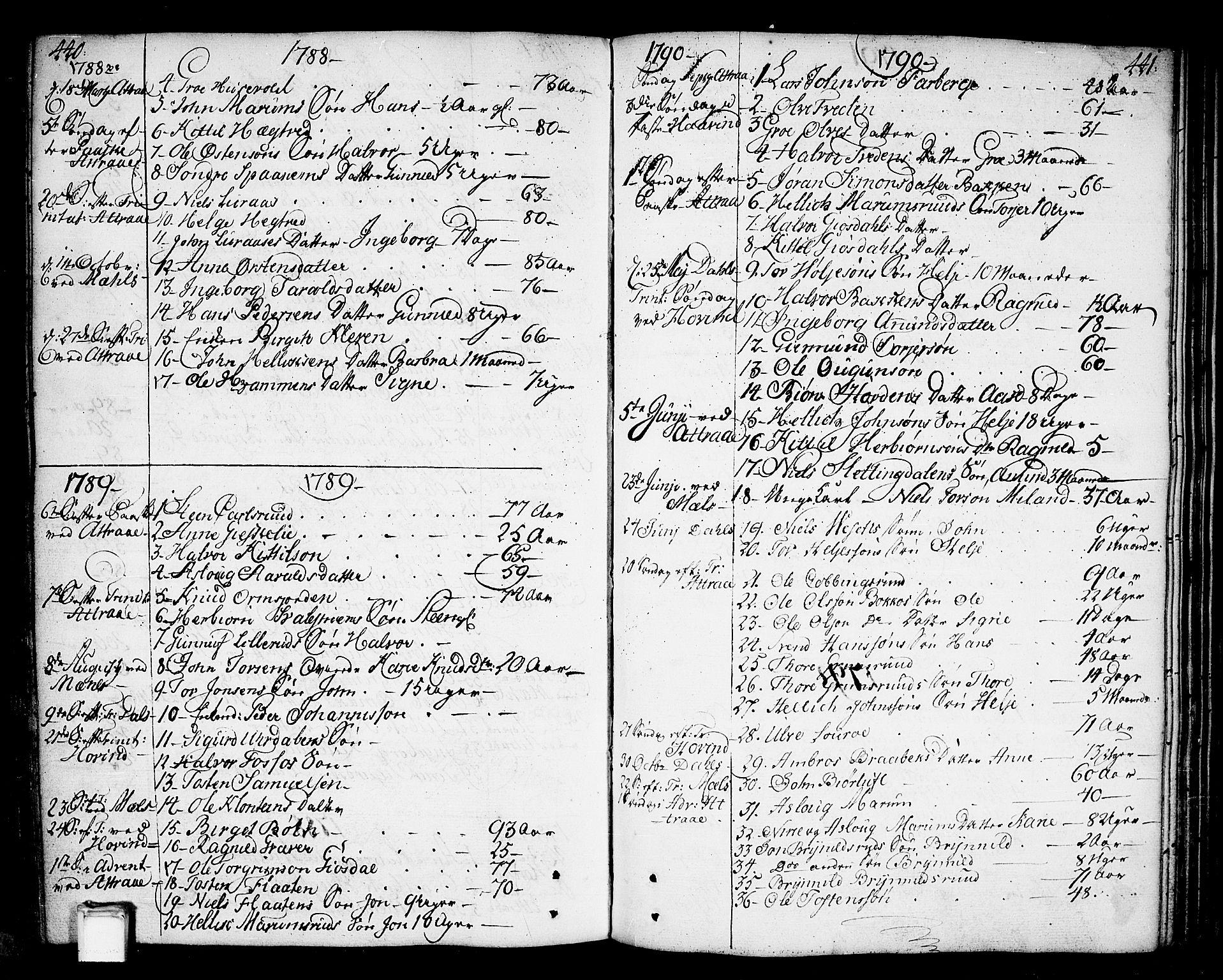 SAKO, Tinn kirkebøker, F/Fa/L0002: Ministerialbok nr. I 2, 1757-1810, s. 440-441