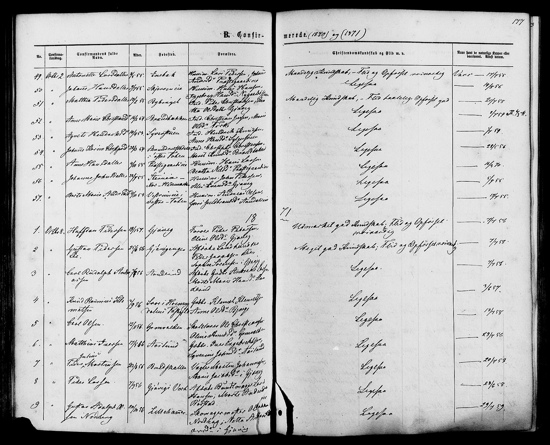 SAH, Vardal prestekontor, H/Ha/Haa/L0007: Ministerialbok nr. 7, 1867-1878, s. 177