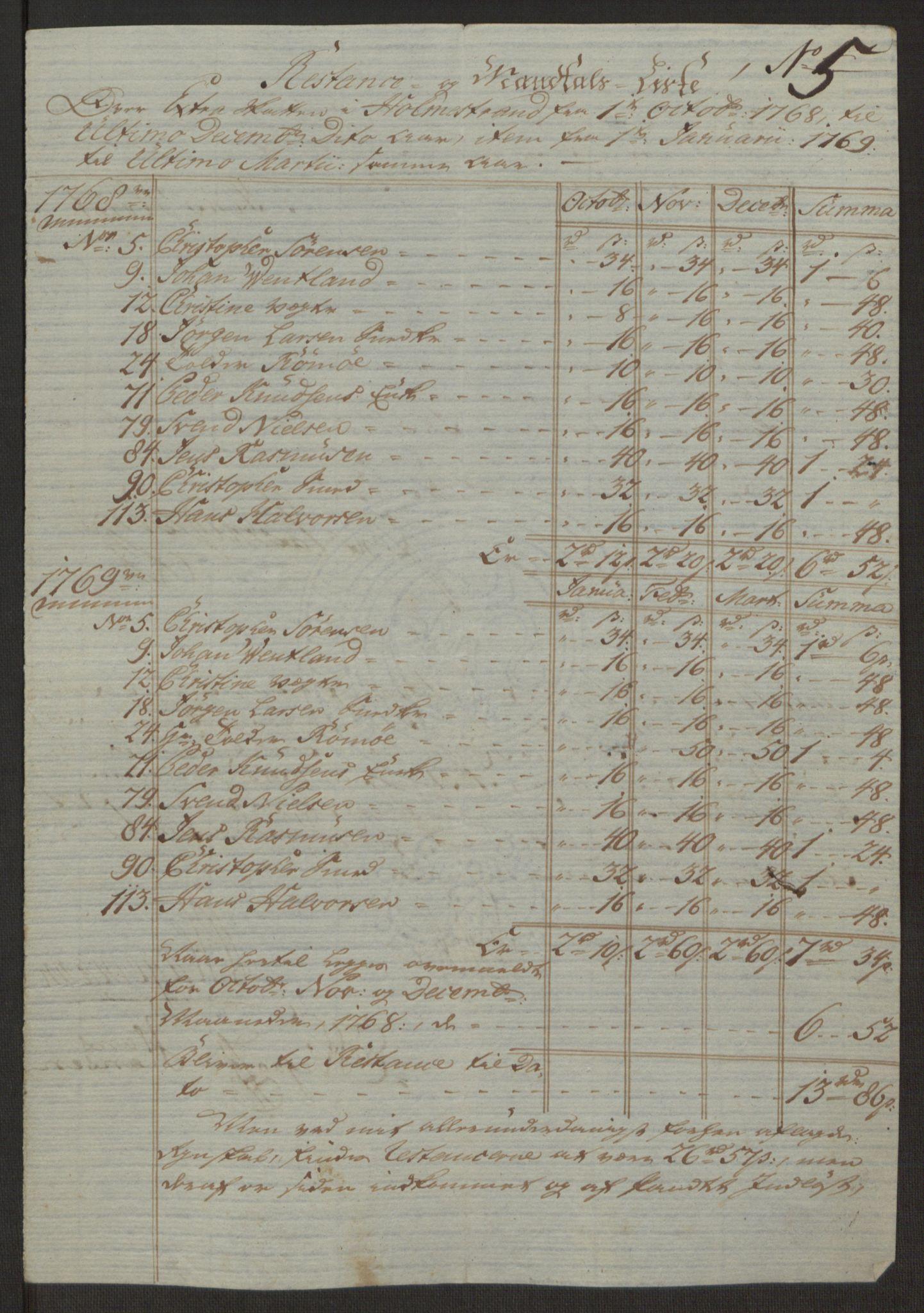 RA, Rentekammeret inntil 1814, Reviderte regnskaper, Byregnskaper, R/Rh/L0163: [H4] Kontribusjonsregnskap, 1762-1772, s. 400