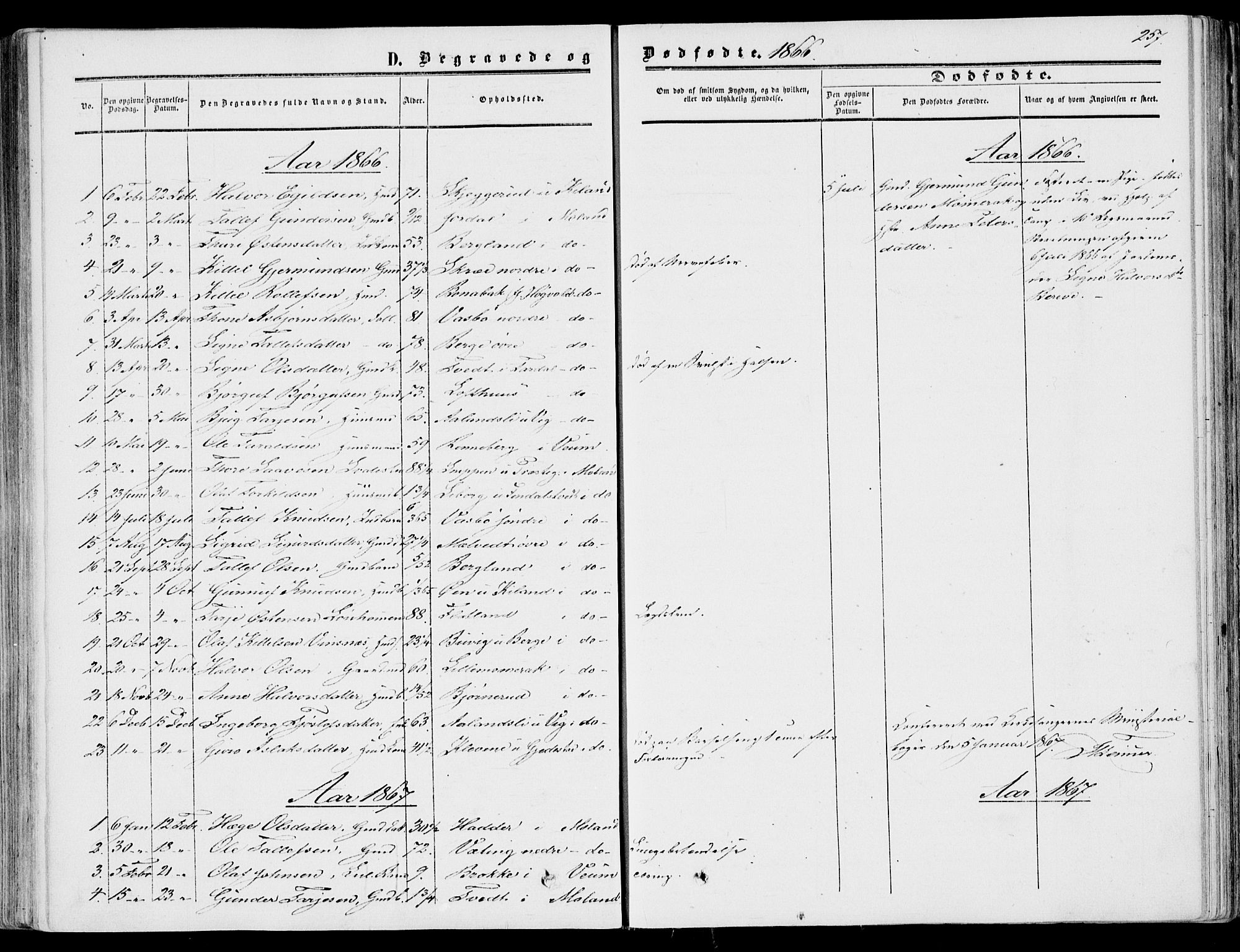 SAKO, Fyresdal kirkebøker, F/Fa/L0005: Ministerialbok nr. I 5, 1855-1871, s. 257