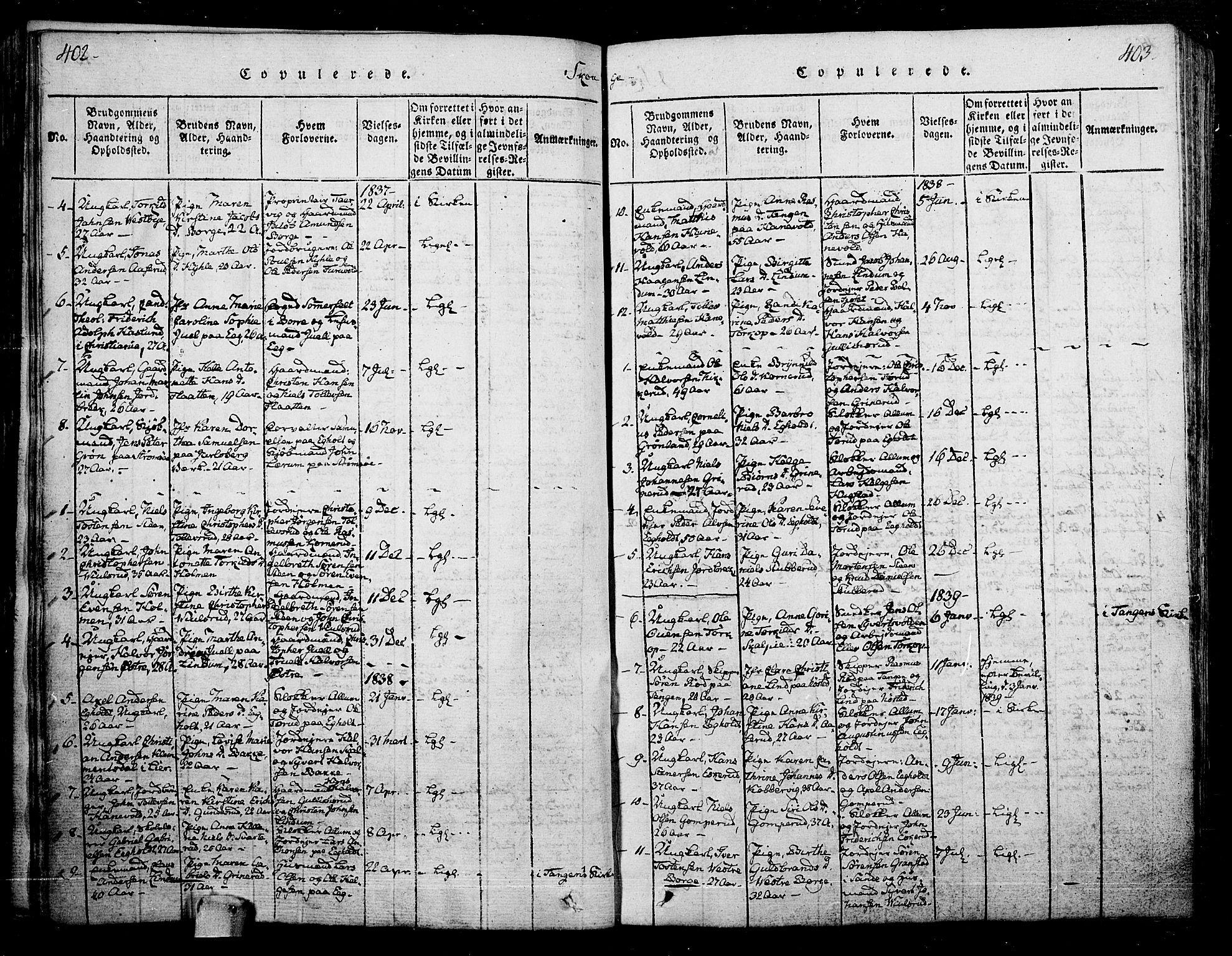 SAKO, Skoger kirkebøker, F/Fa/L0002: Ministerialbok nr. I 2 /1, 1814-1842, s. 402-403