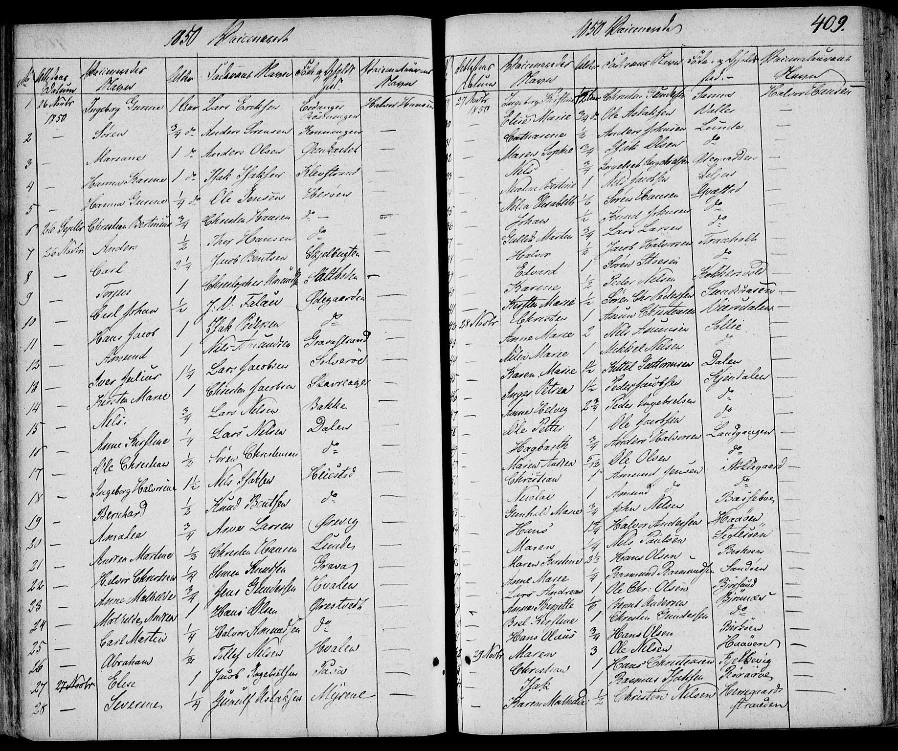 SAKO, Eidanger kirkebøker, F/Fa/L0008: Ministerialbok nr. 8, 1831-1858, s. 409