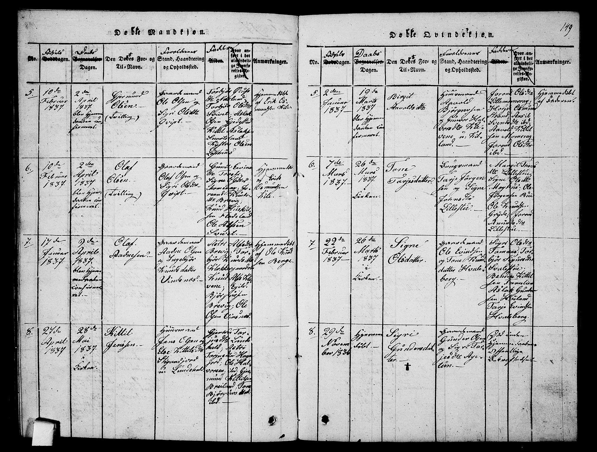 SAKO, Fyresdal kirkebøker, G/Ga/L0001: Klokkerbok nr. I 1, 1816-1840, s. 149