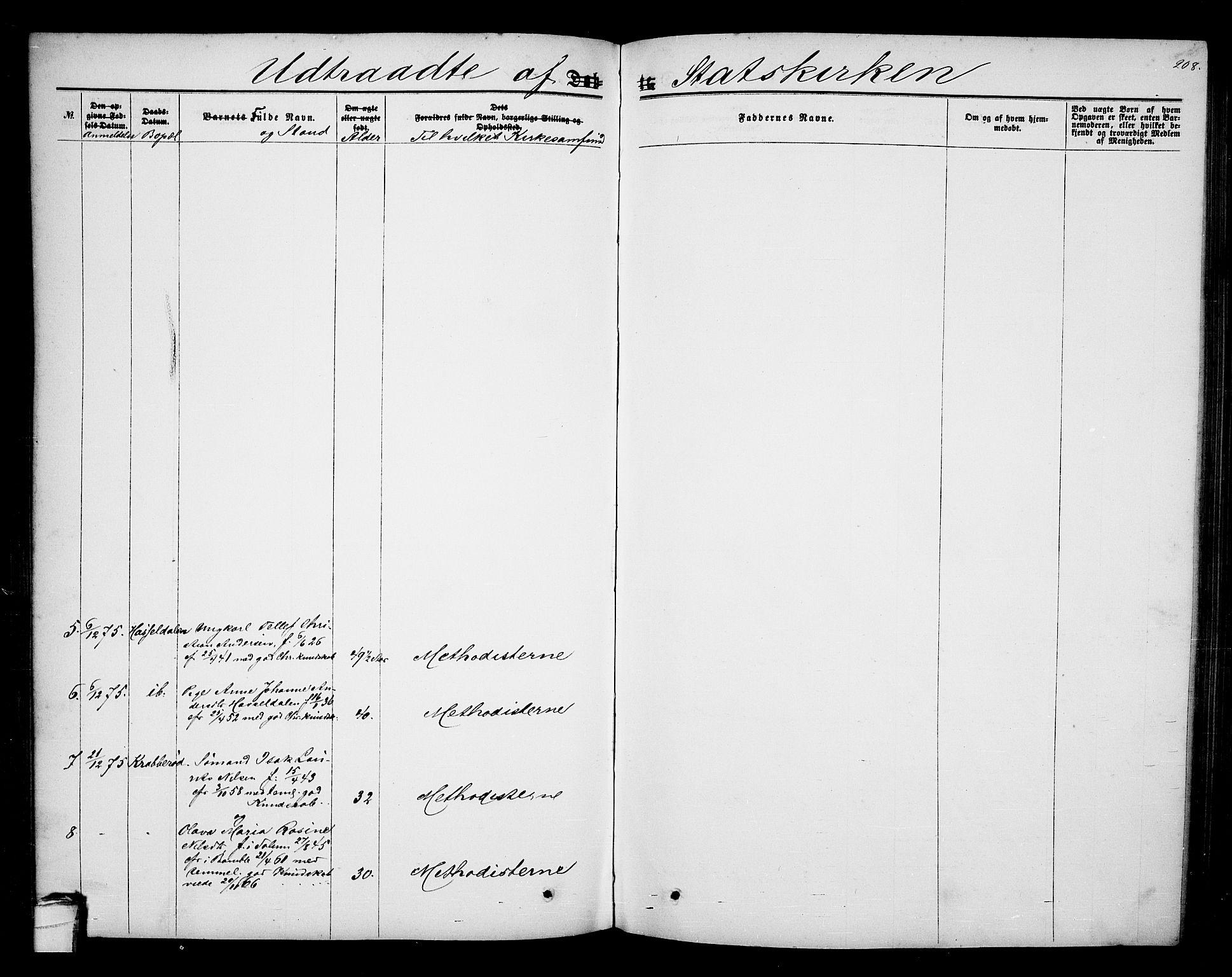 SAKO, Bamble kirkebøker, G/Ga/L0006: Klokkerbok nr. I 6, 1860-1876, s. 208