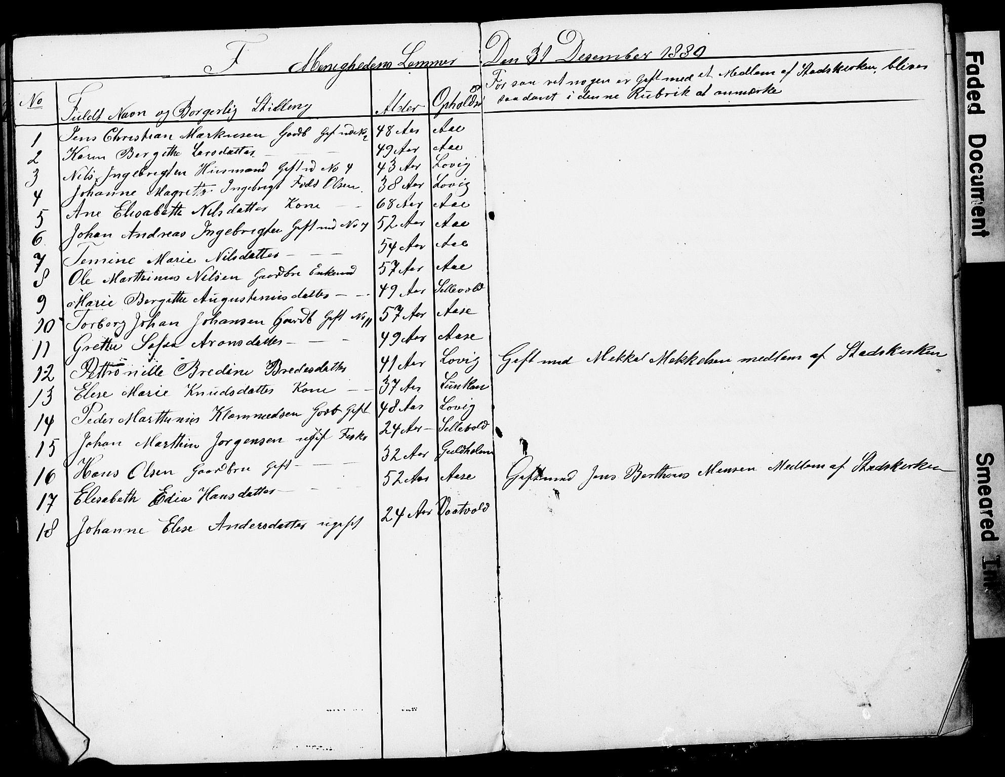 SAT, Ministerialprotokoller, klokkerbøker og fødselsregistre - Nordland, 897/L1418: Dissenterprotokoll nr. 897D01, 1859-1883