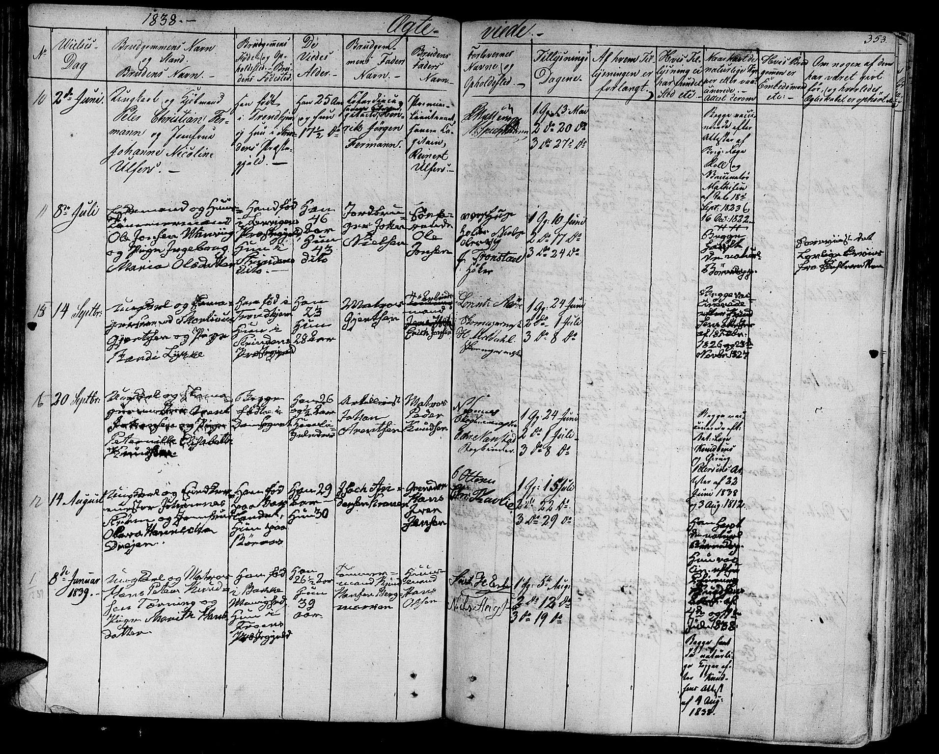 SAT, Ministerialprotokoller, klokkerbøker og fødselsregistre - Sør-Trøndelag, 602/L0109: Ministerialbok nr. 602A07, 1821-1840, s. 353
