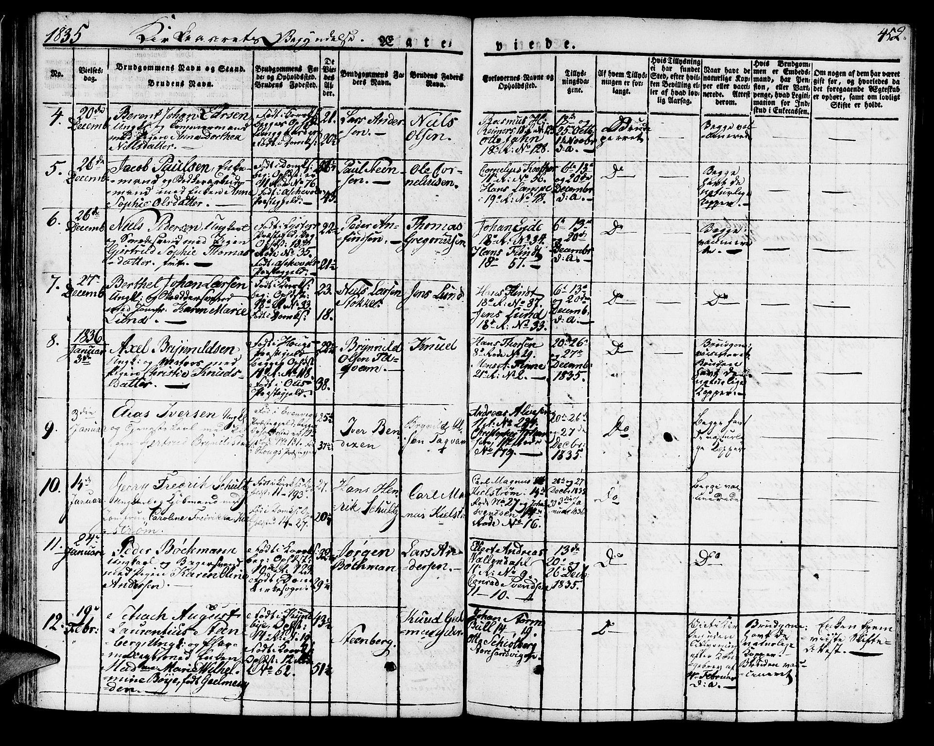 SAB, Domkirken Sokneprestembete, H/Haa/L0012: Ministerialbok nr. A 12, 1821-1840, s. 452