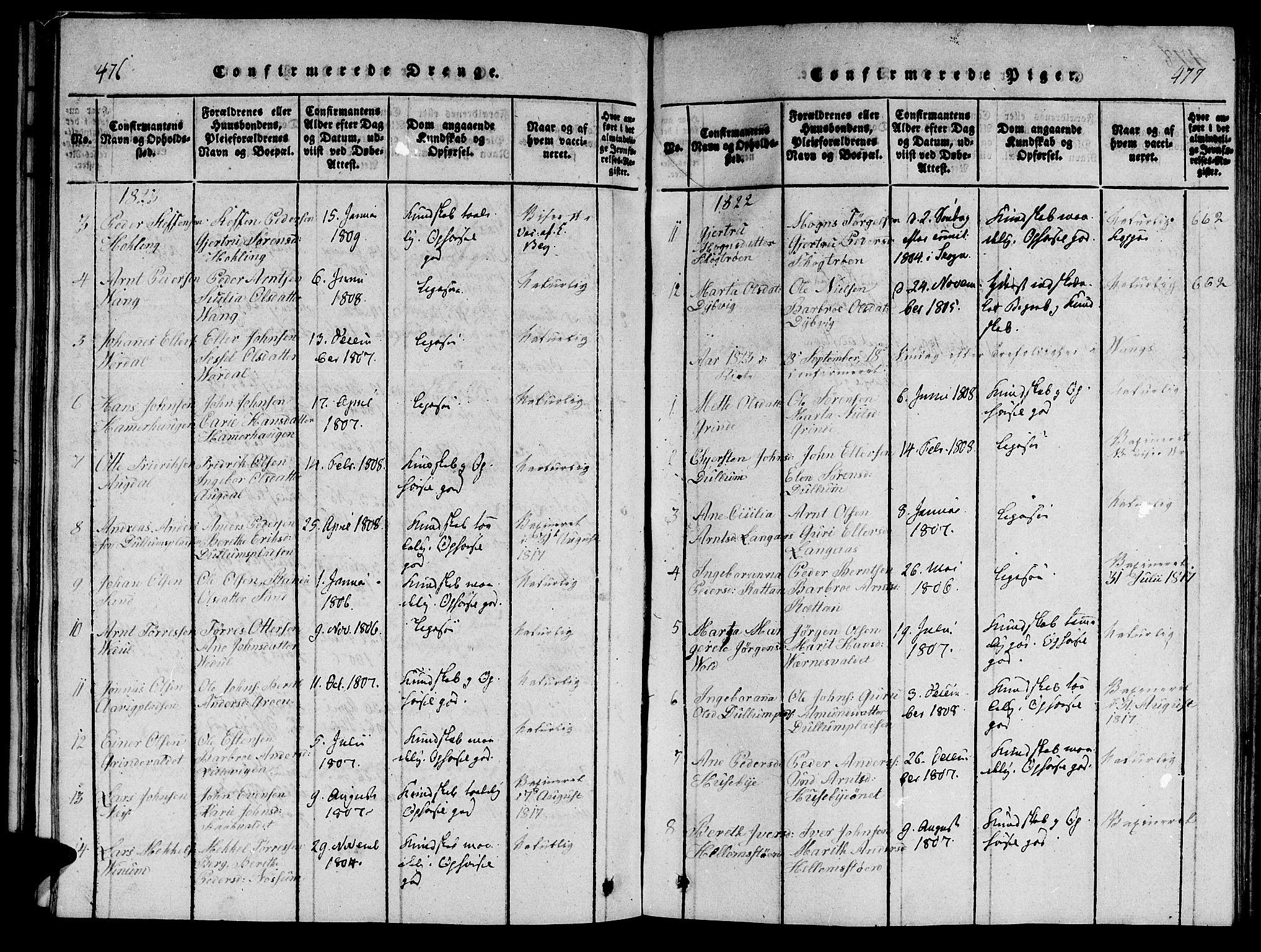 SAT, Ministerialprotokoller, klokkerbøker og fødselsregistre - Nord-Trøndelag, 714/L0132: Klokkerbok nr. 714C01, 1817-1824, s. 476-477